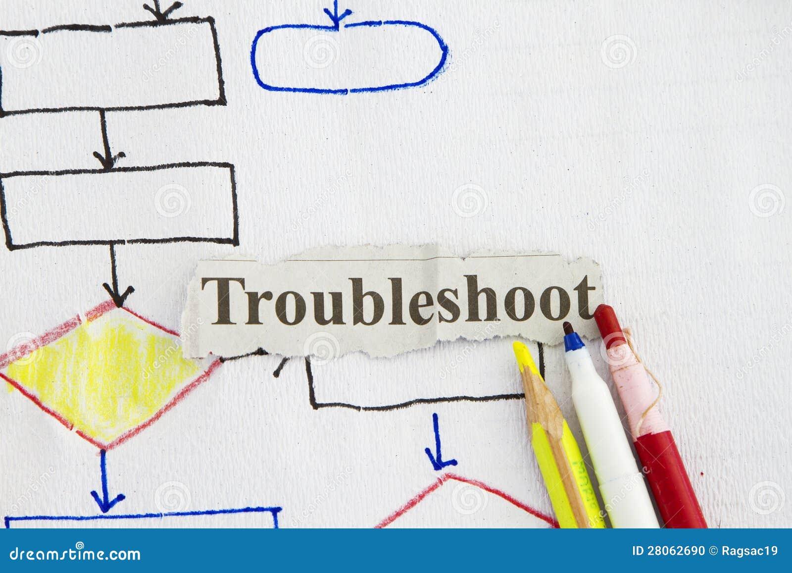Schets van het oplossen van problemensamenvatting