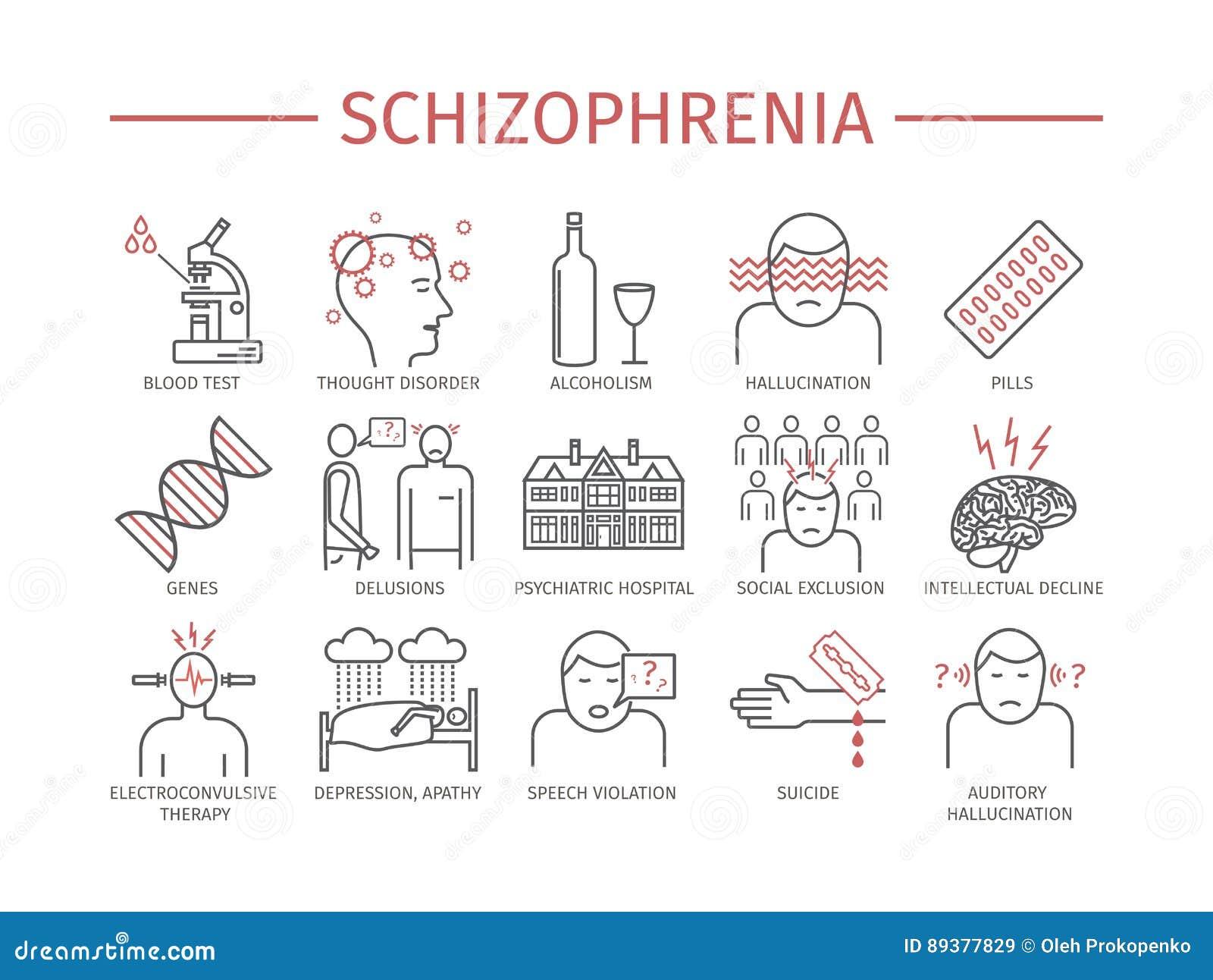 Schizophrénie Symptômes, Traitement Illustration de Vecteur ...