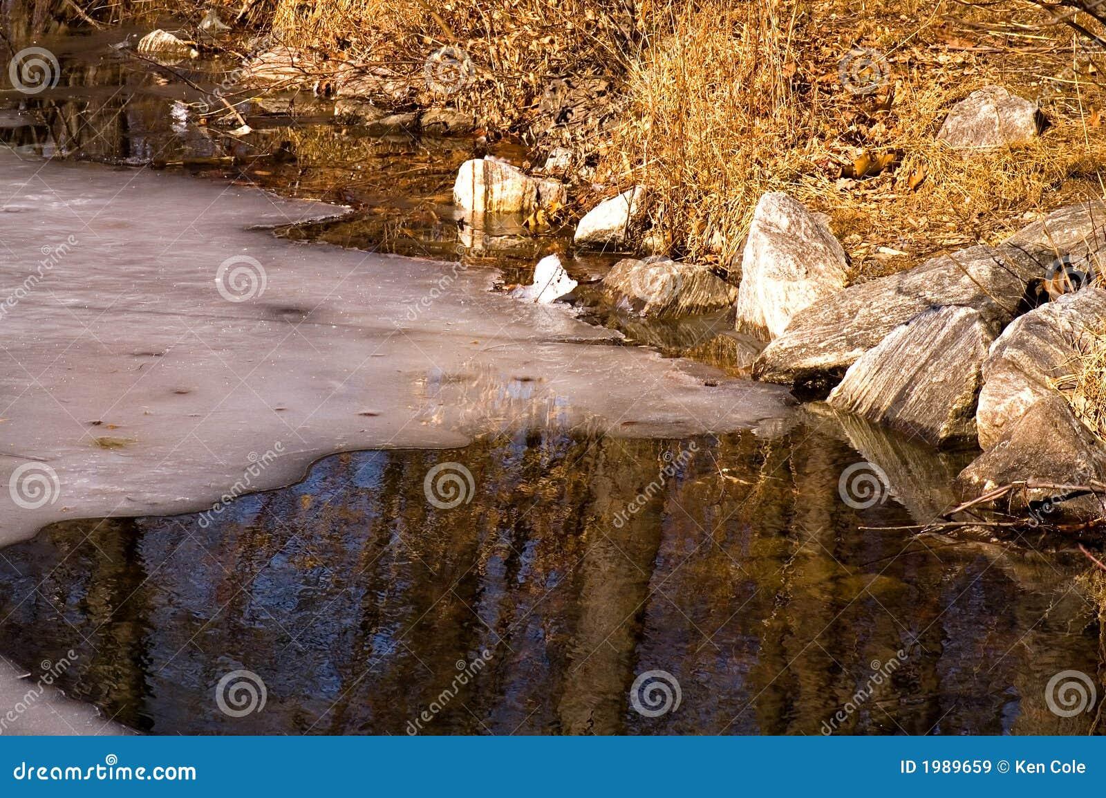 Schmelzendes Eis auf einem See