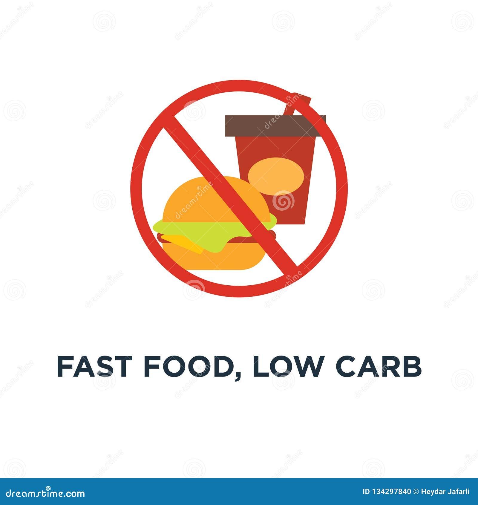 Schnellimbiß, kohlenhydratarme Diät, Mast und ungesunde Essenkonzeptikone nah oben von den Schnellimbissimbissen und -Cola ohne o