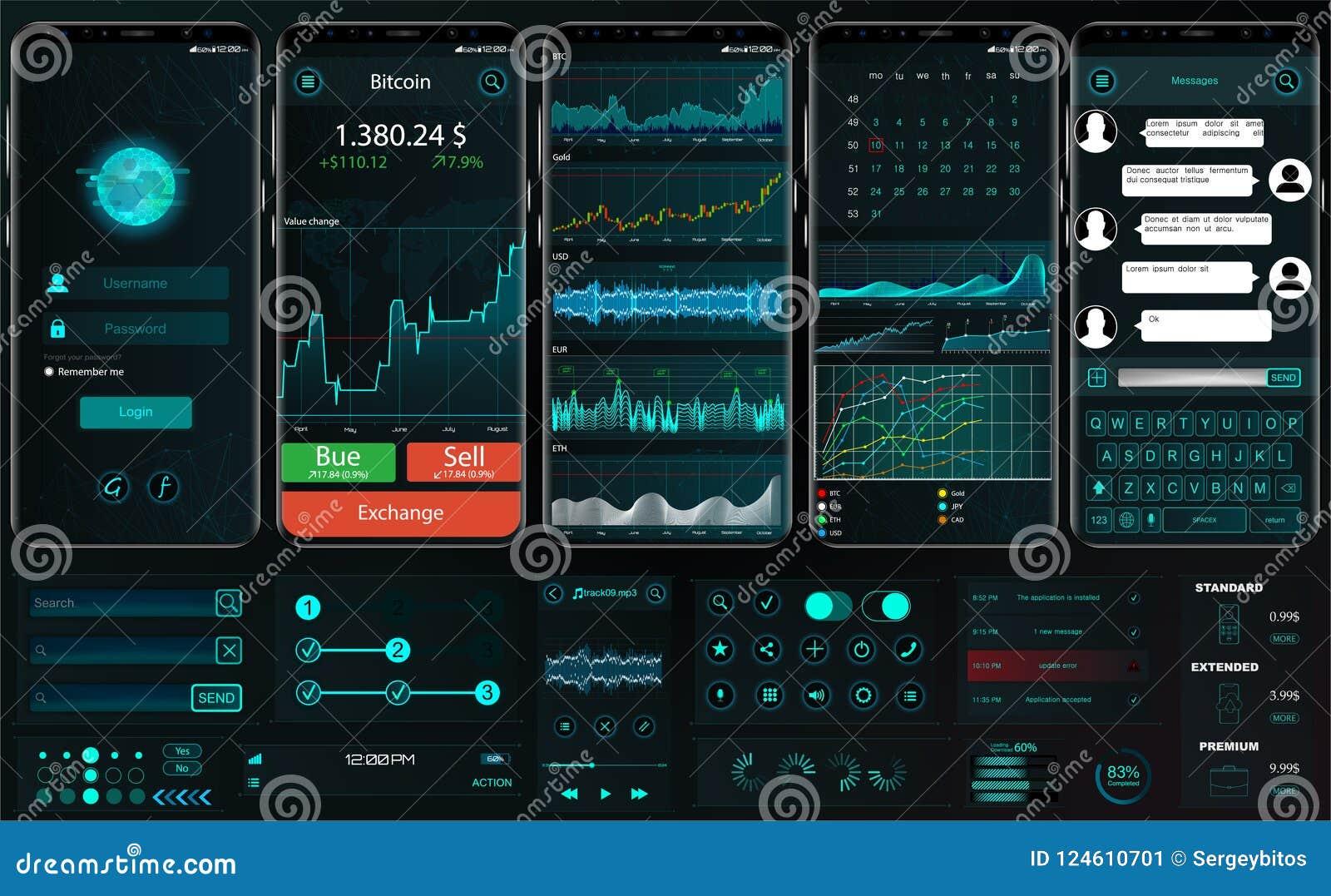Schnittstellen-APP-Schablone für Handelsplattform UI UX