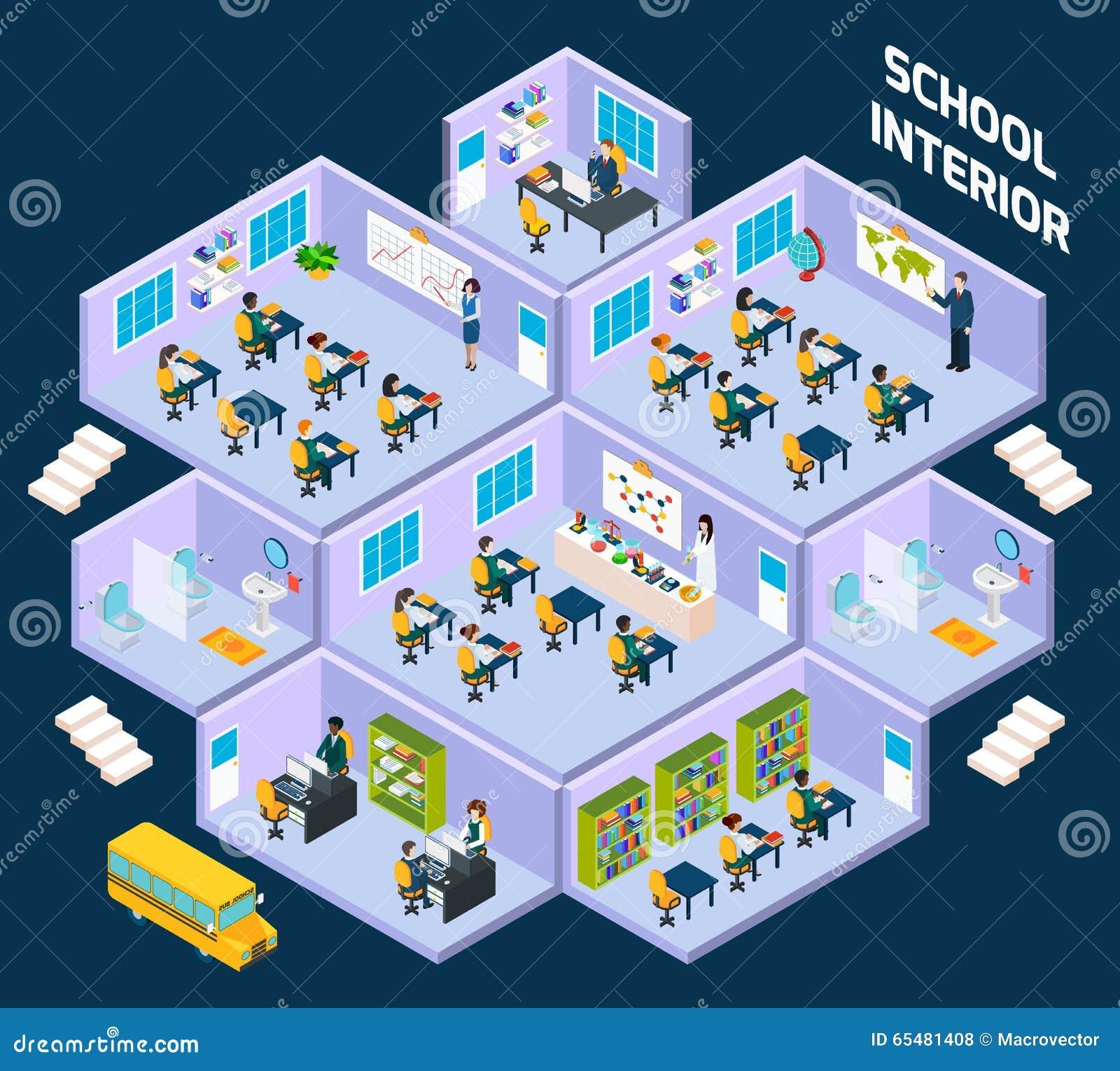 School isometric interior