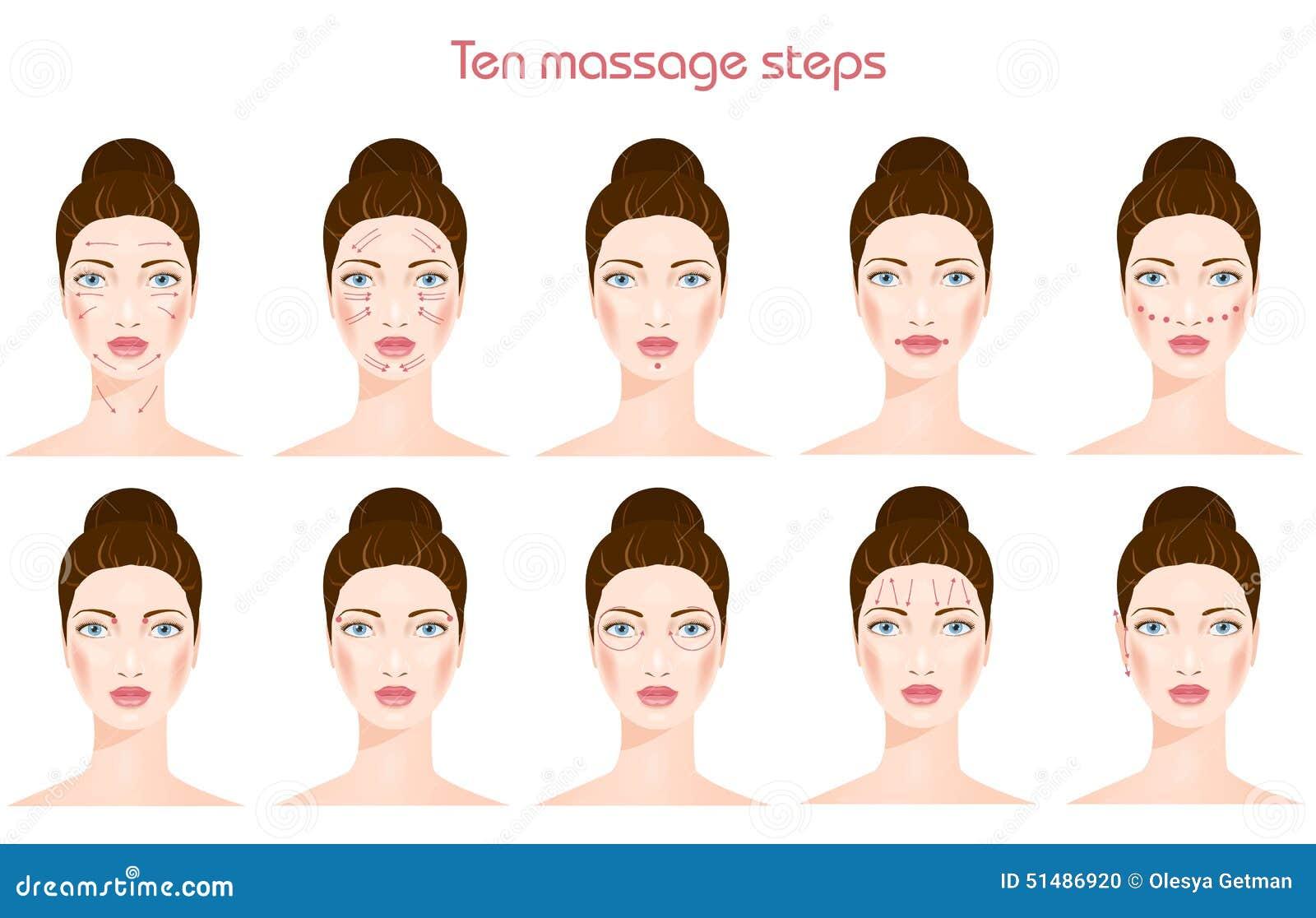 gesichtsmassage anleitung mit bildern nuri massage