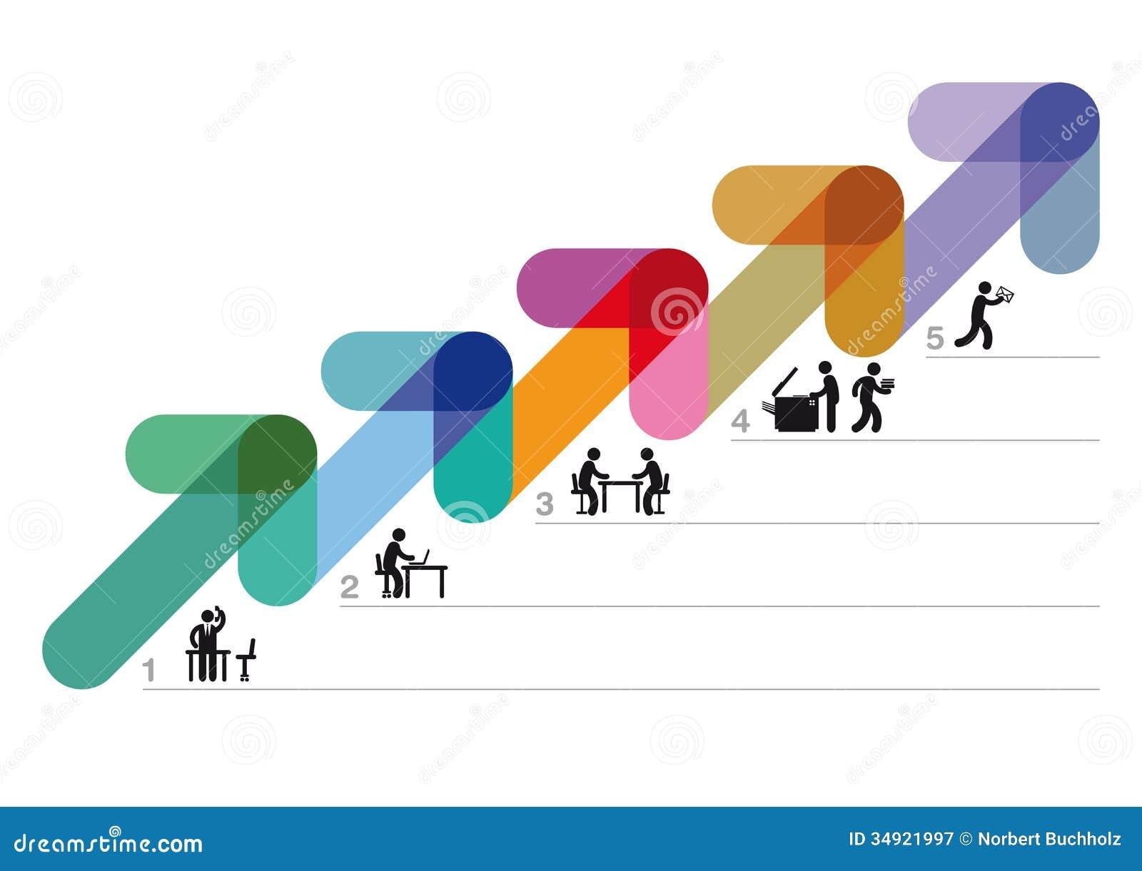 Schrittweise Geschäftsstrategie Vektor Abbildung - Illustration von ...