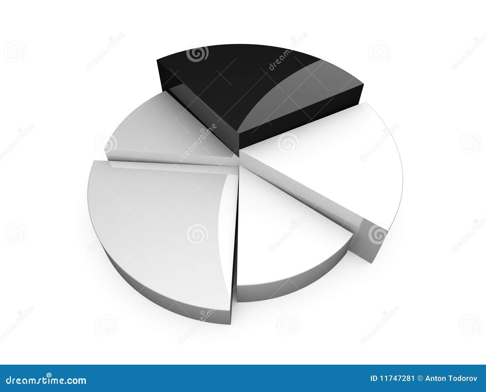 Schwarzweiss-Kreisdiagramm 3D