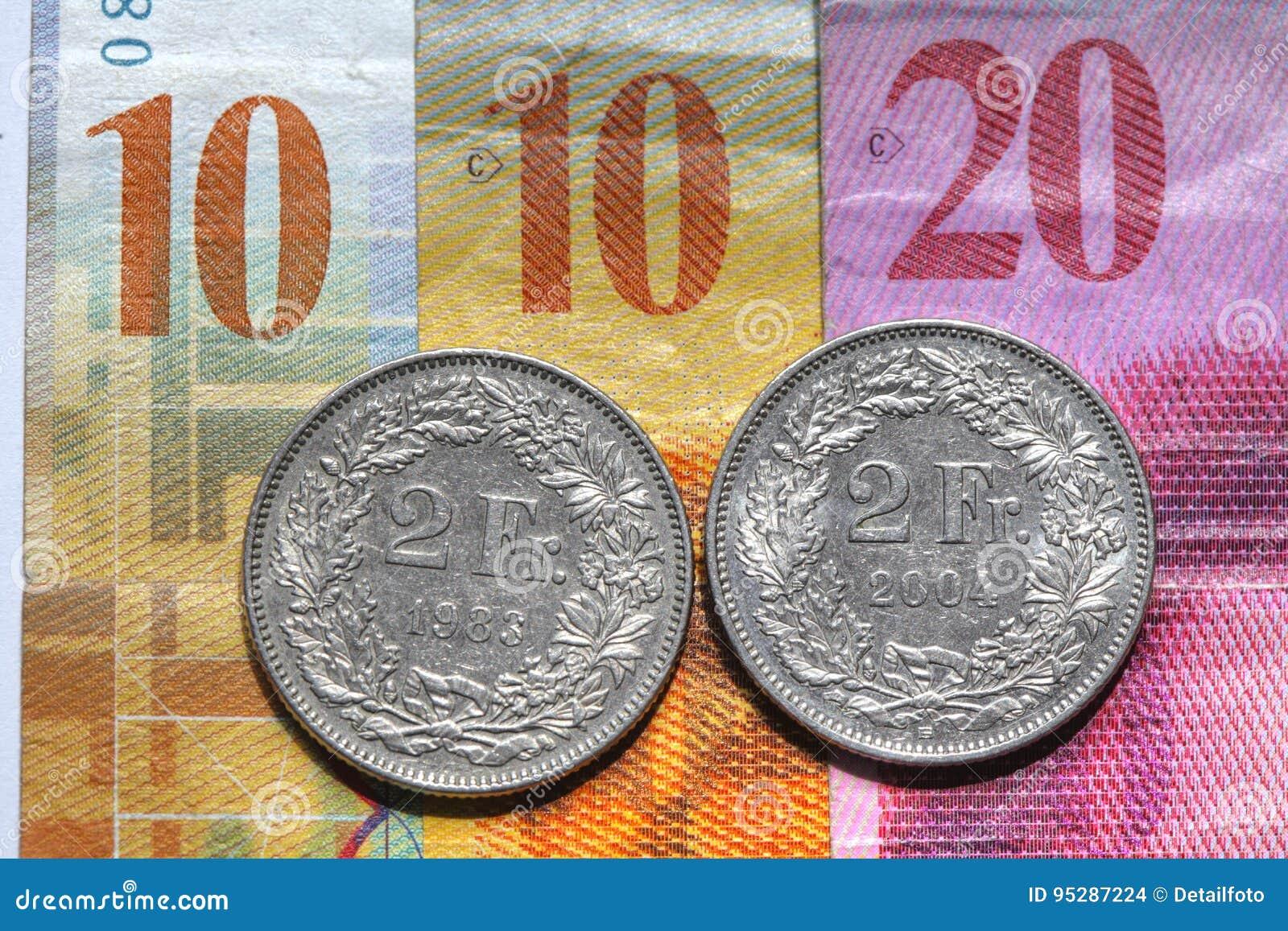 Schweizare Frank Bills och mynt