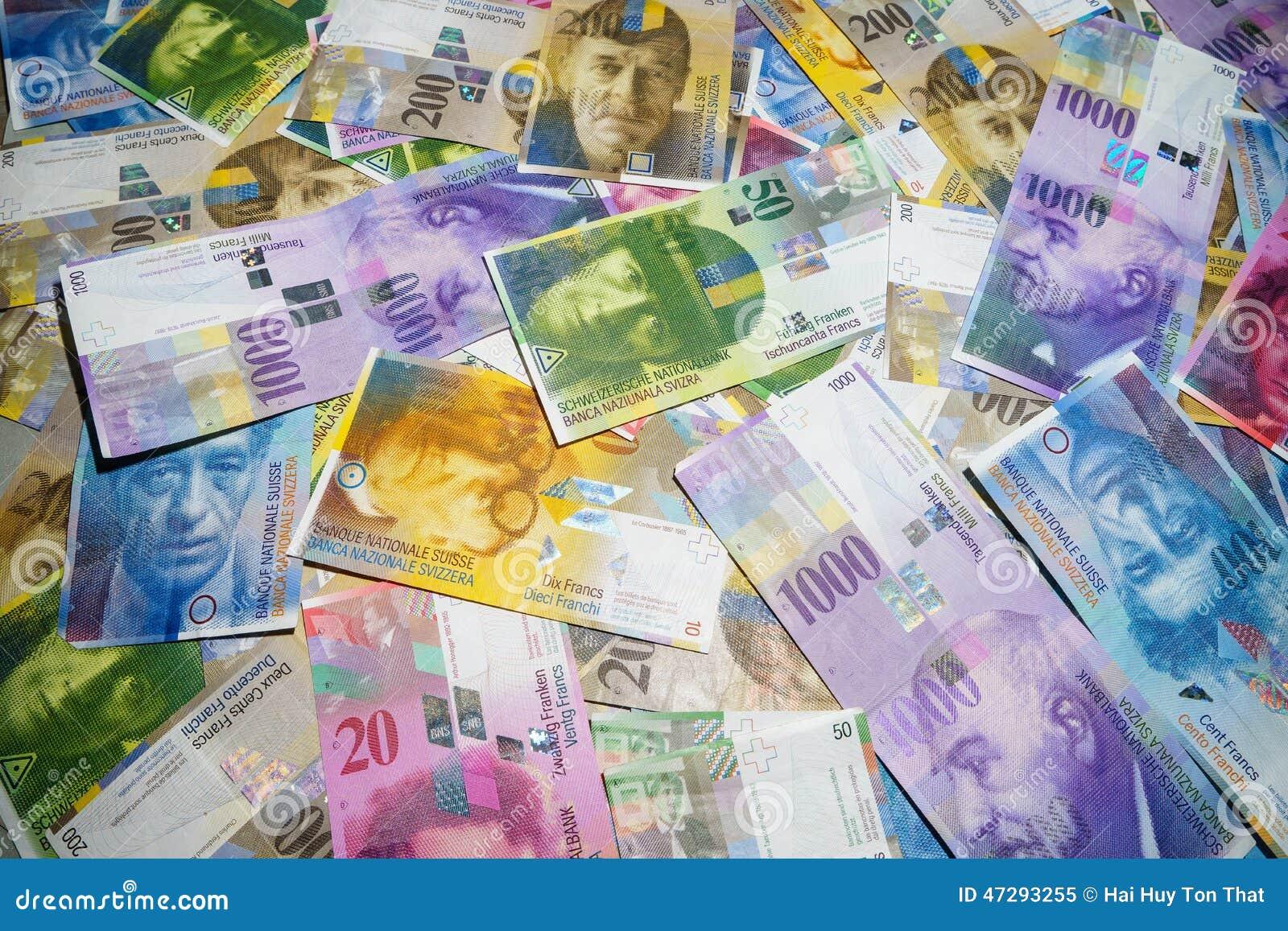 Schweizisk Franc