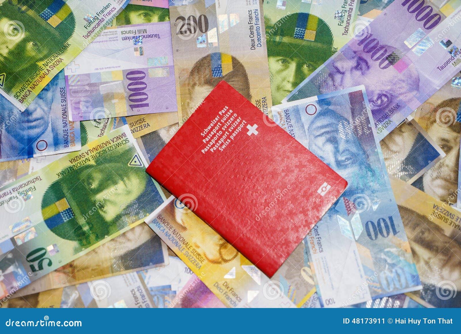 Schweiziskt pass och pengar