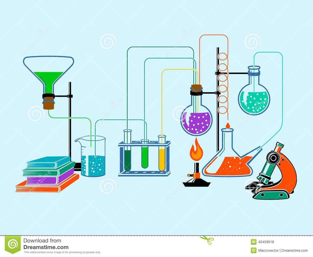 chemistry planning designing lab essays Category: essays research papers title: chemistry planning and designing lab.