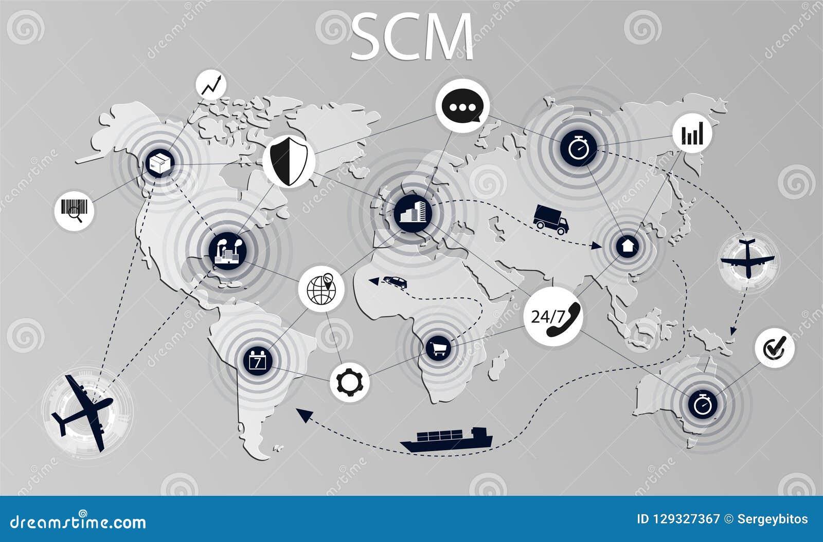 SCM concept illustration