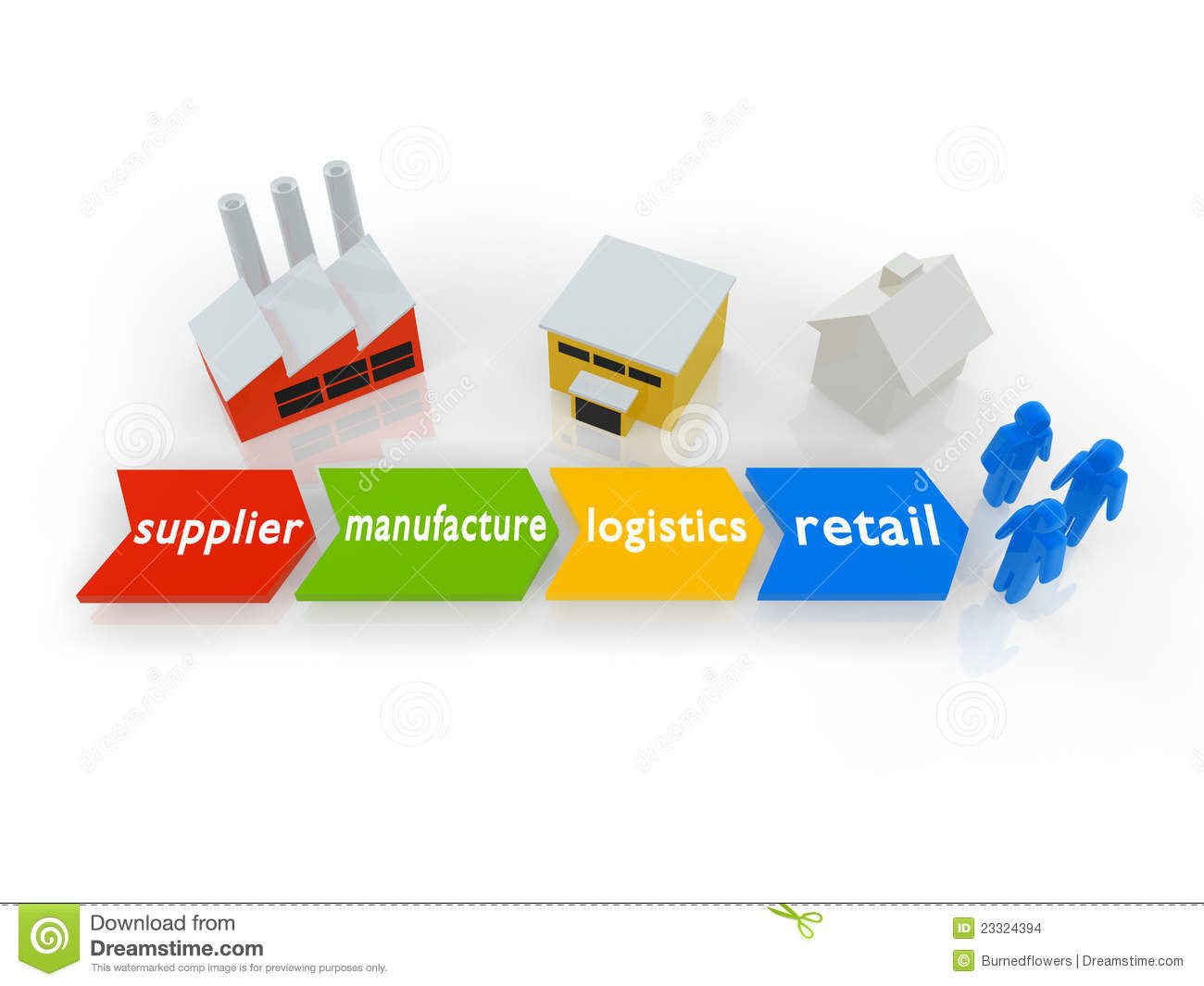 supply chain management in operation Supply chain management vs operations management supply chain management and operations management are two terms that are often confused by managers in big organizations.