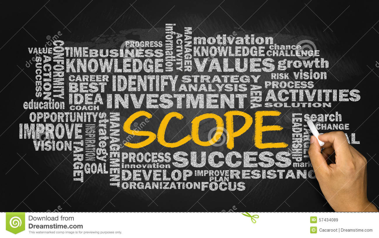 scope with related business word cloud stock image