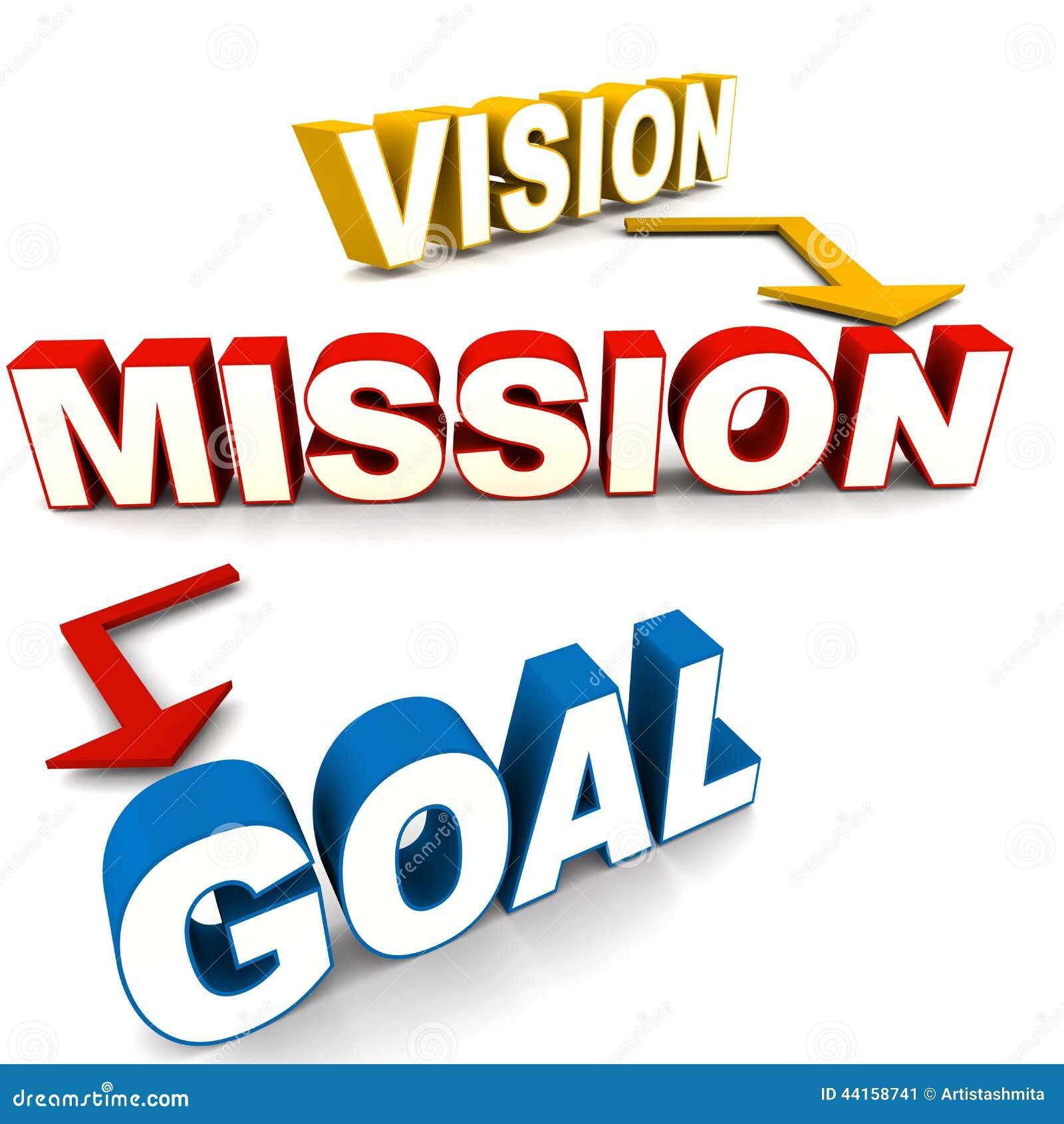 Scopo di missione di visione