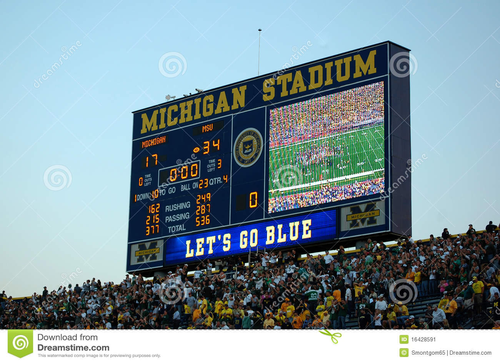 Michigan State vs. Michigan - Game Summary - November 16 ...