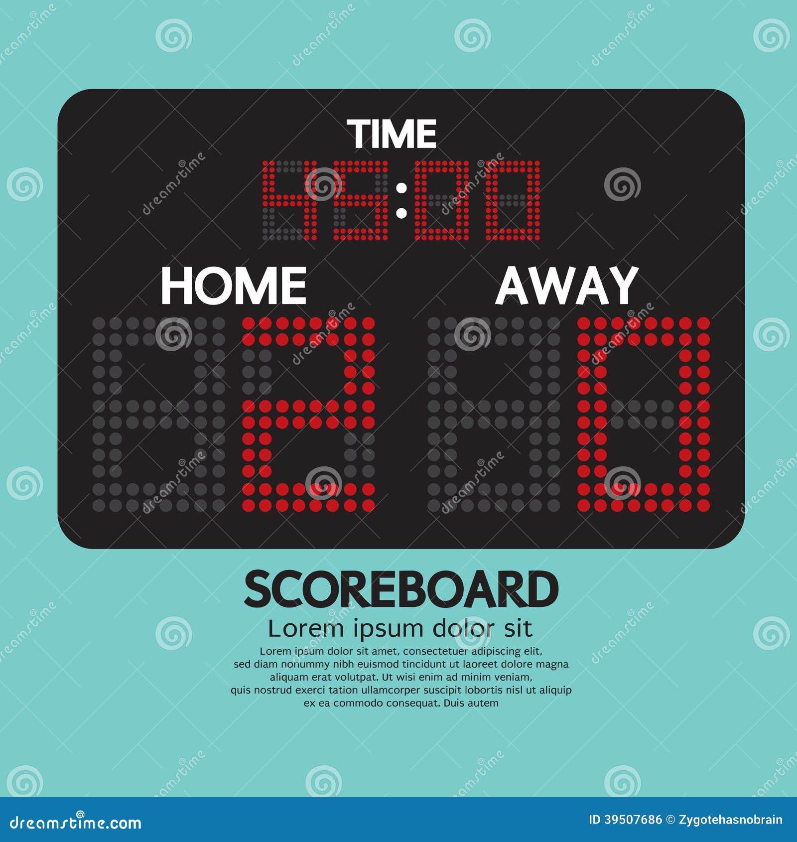Scoreboard Sport