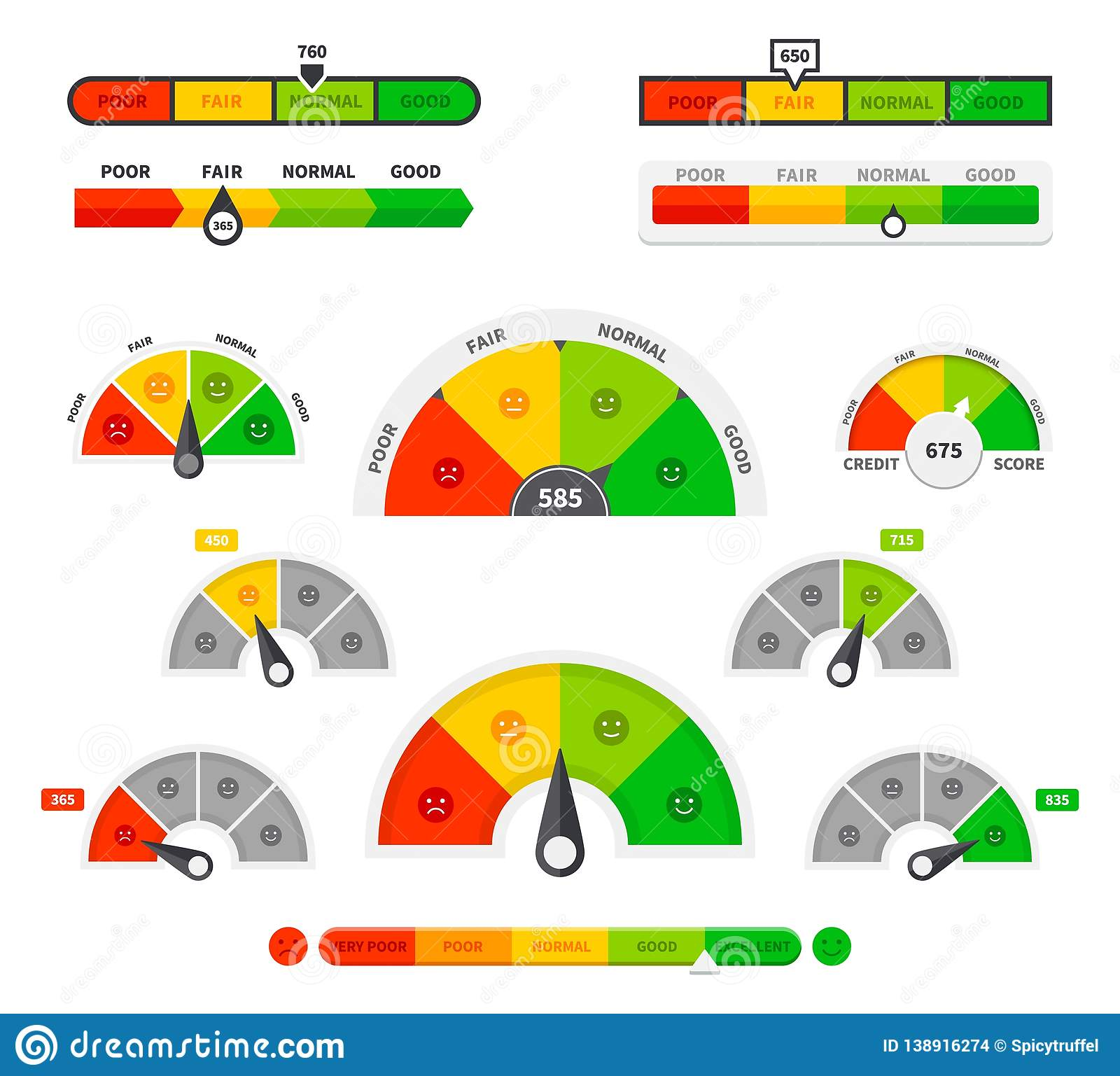 675 Credit Score >> Scoring Indicators Goods Gauge Speedometers Rating Meter
