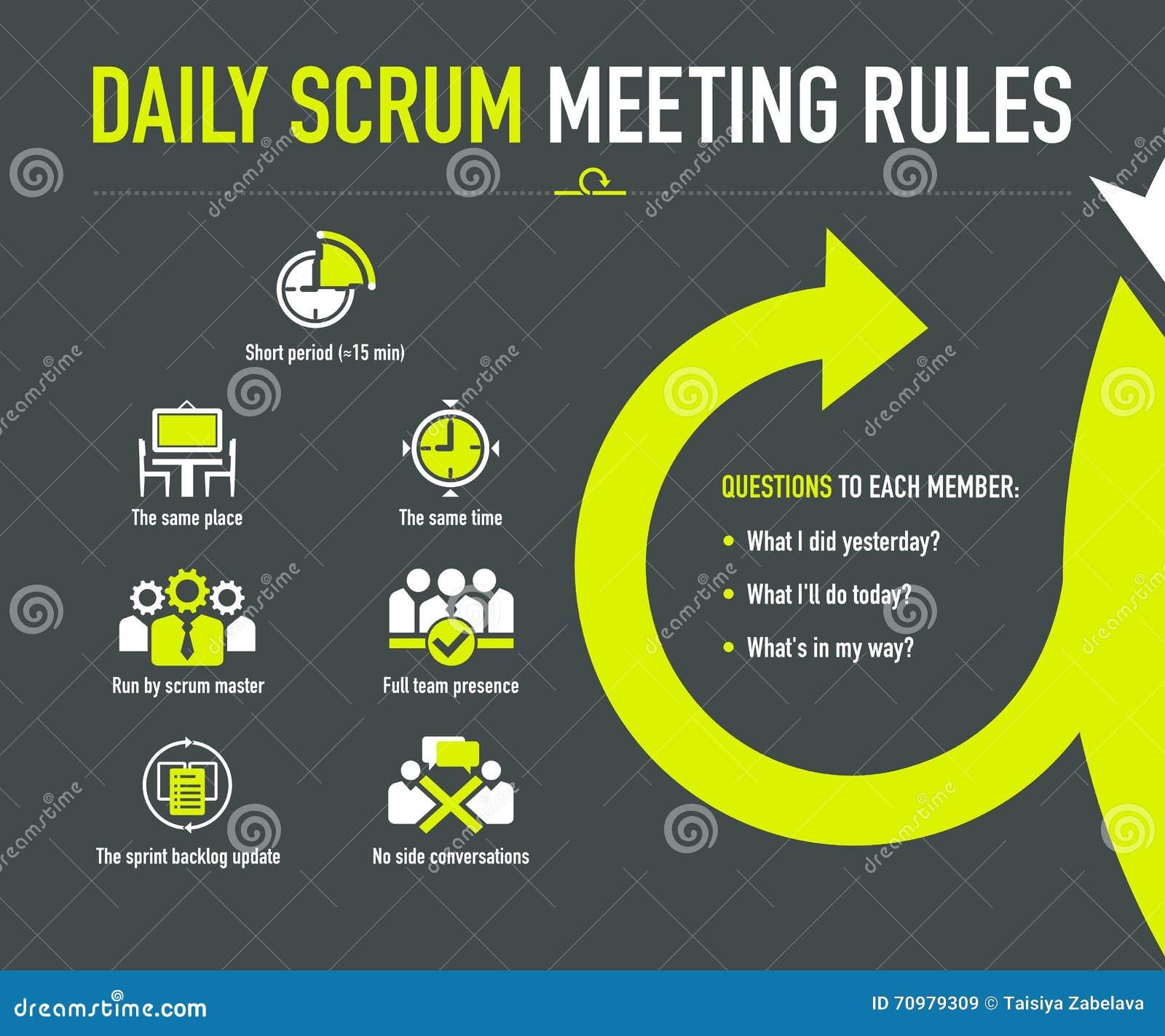 Daily Scrum Meeting Rules Cartoon Vector Cartoondealer