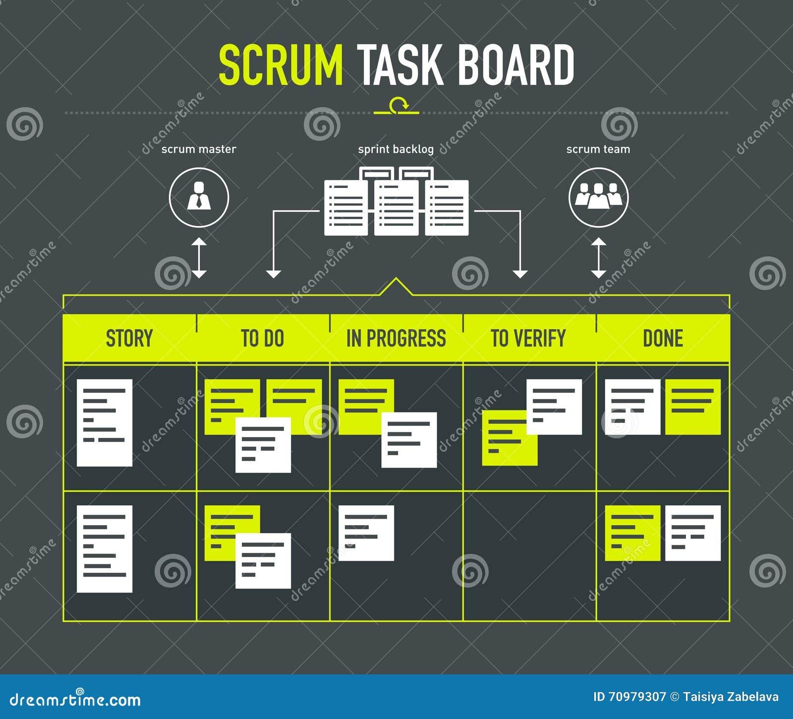 Agile Sprint Board