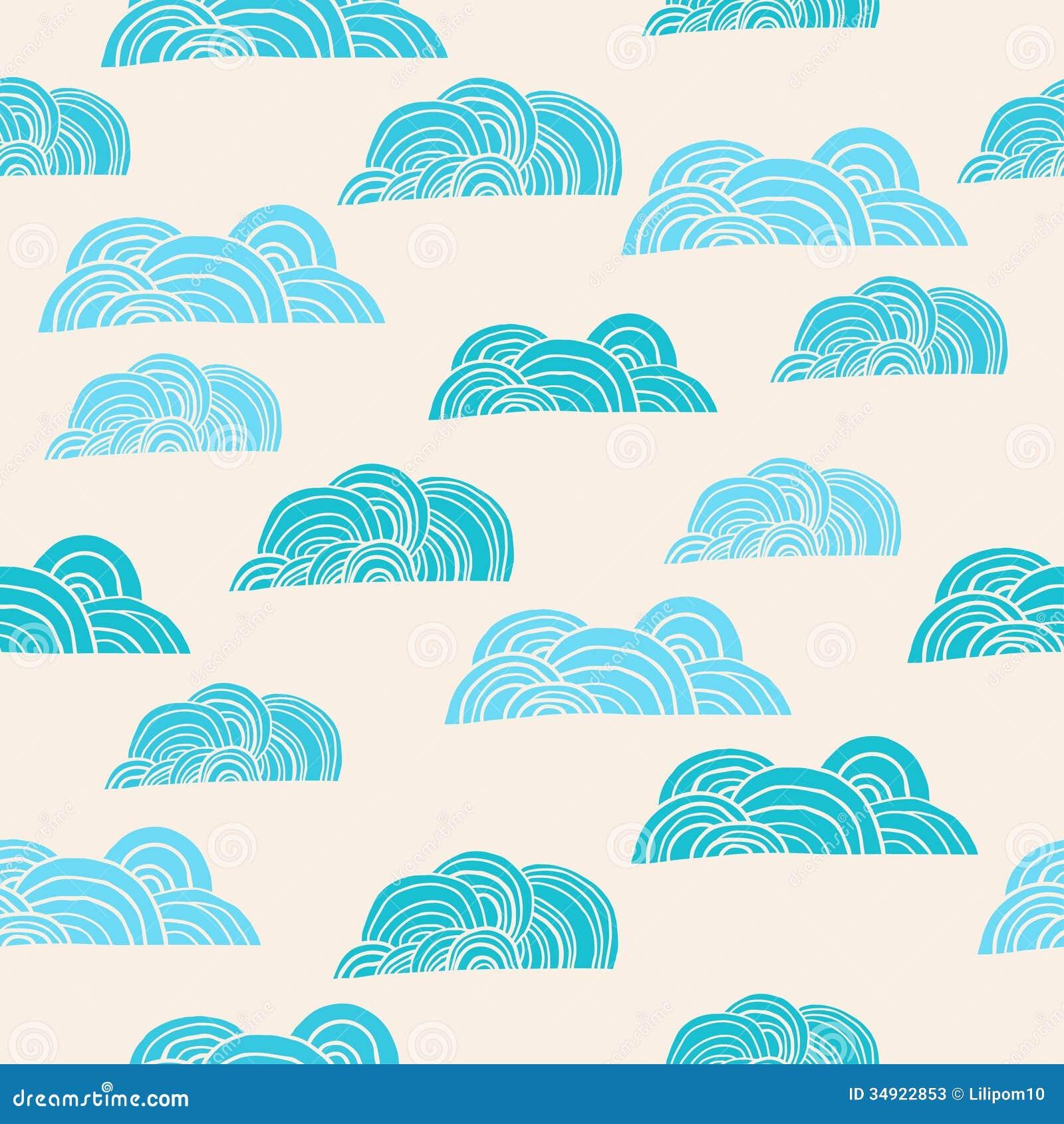 Cloud Design Patterns Poster