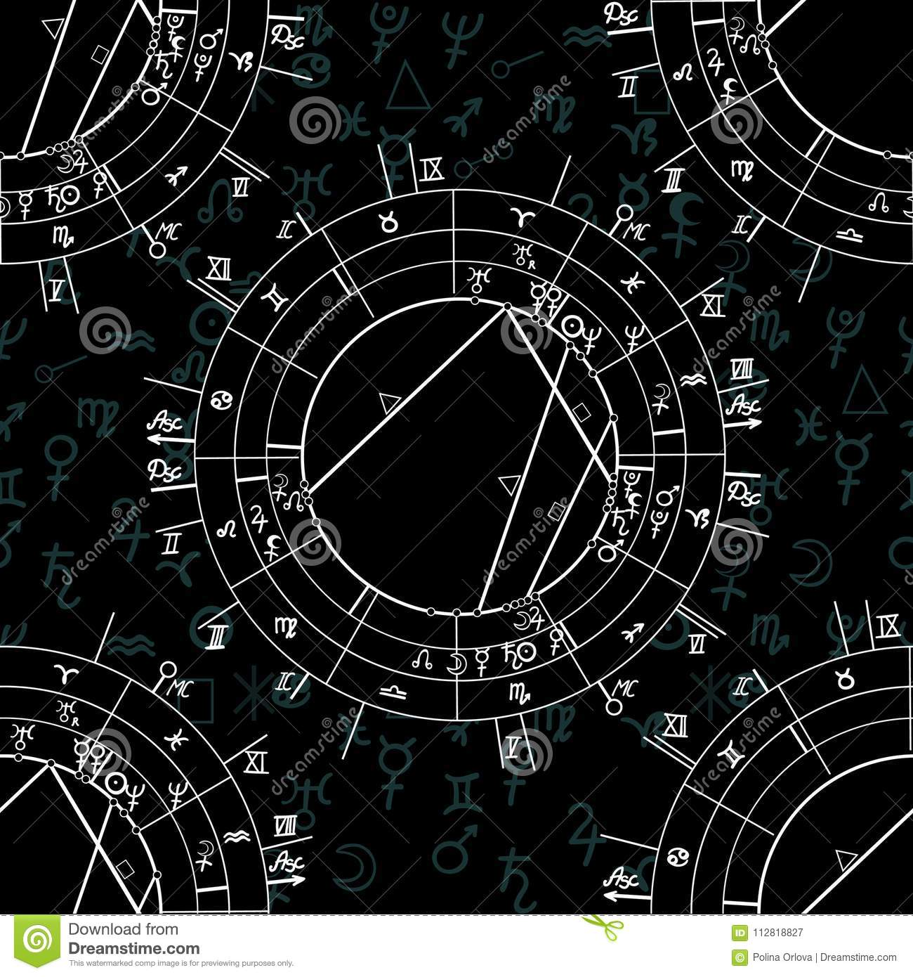 Seamless Pattern Synastry Natal Astrological Chart Zodiac Signs