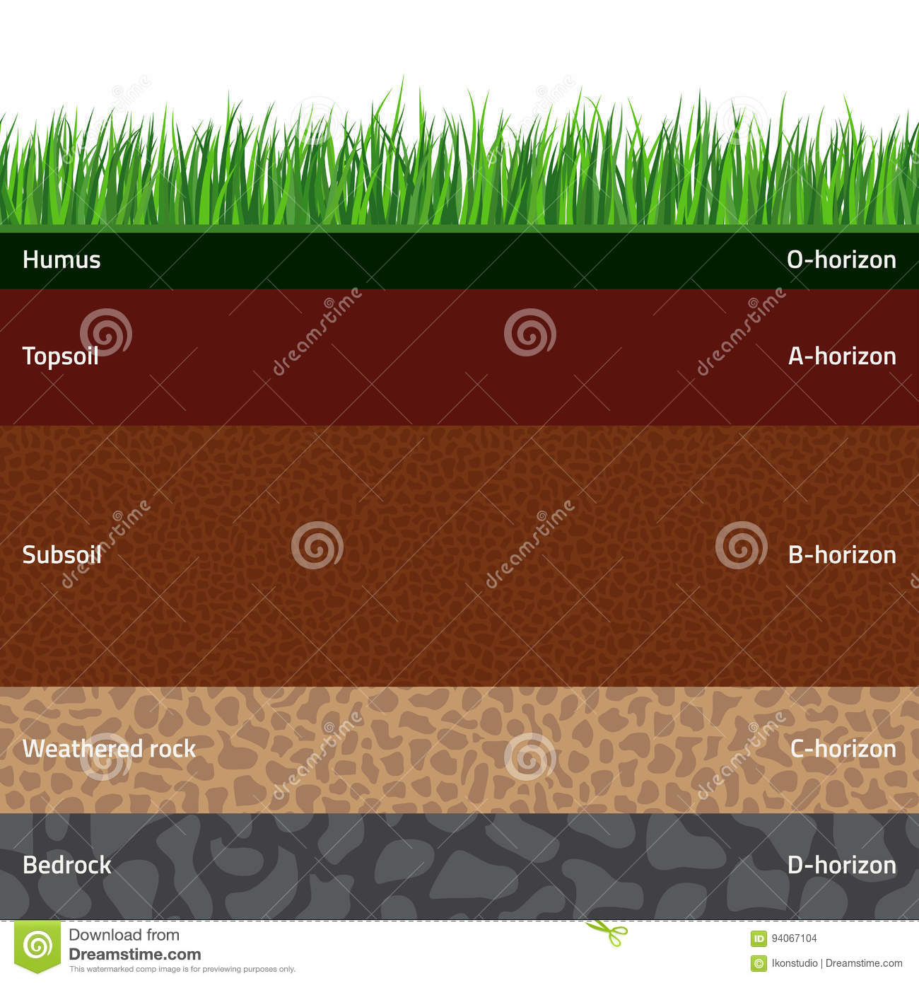 Seamless soil layers stock vector illustration of land for Top layer of soil