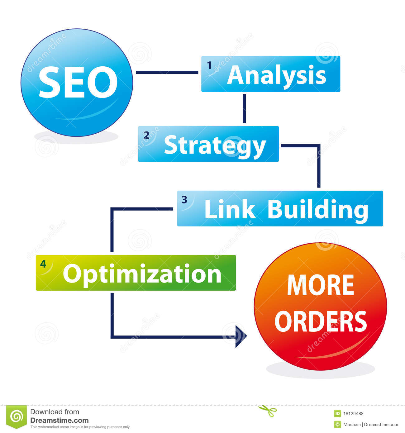 Search Engine Optimiser – Boost your online Presence | 123 ...