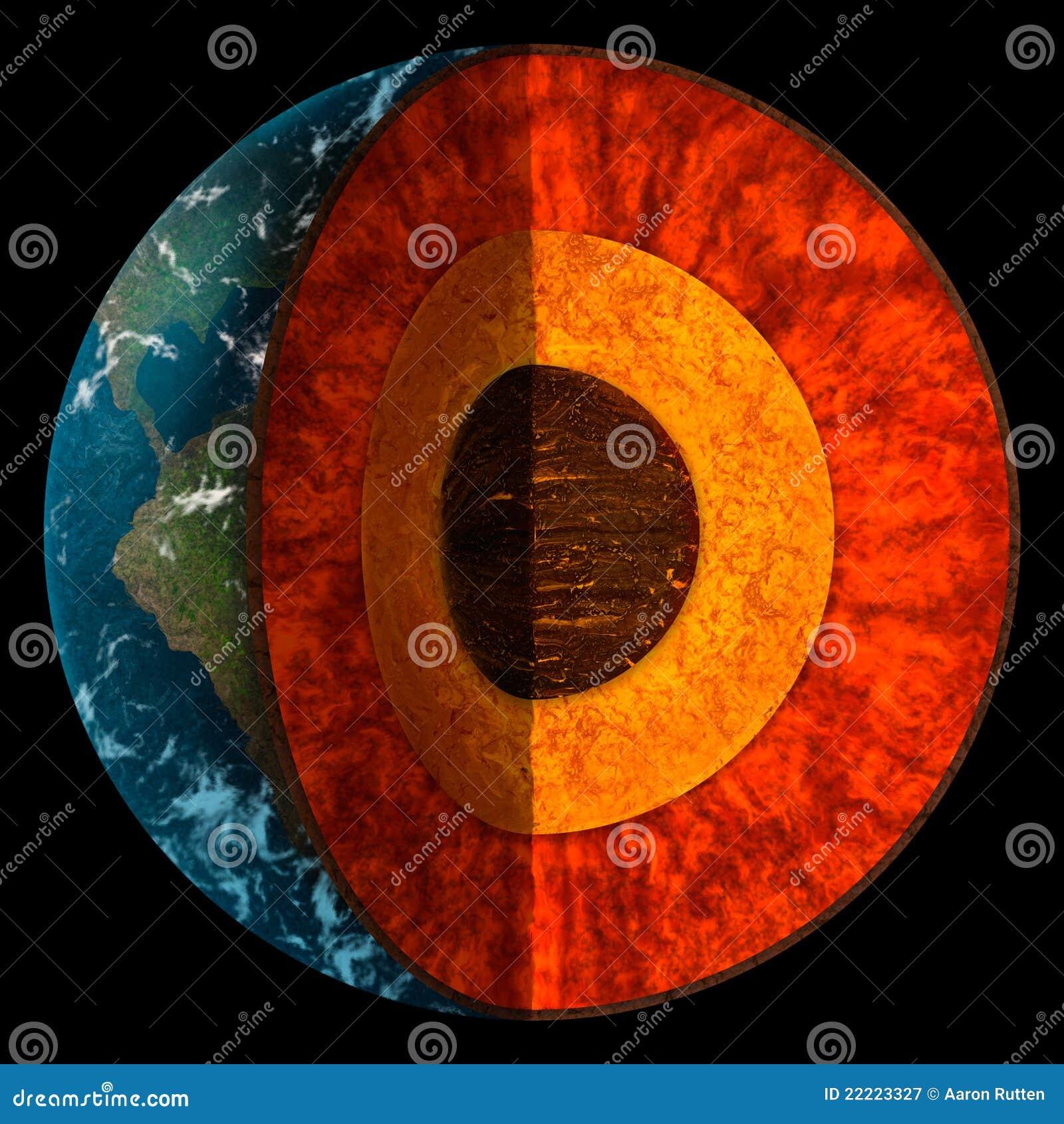 Secção transversal da terra do planeta - ilustração