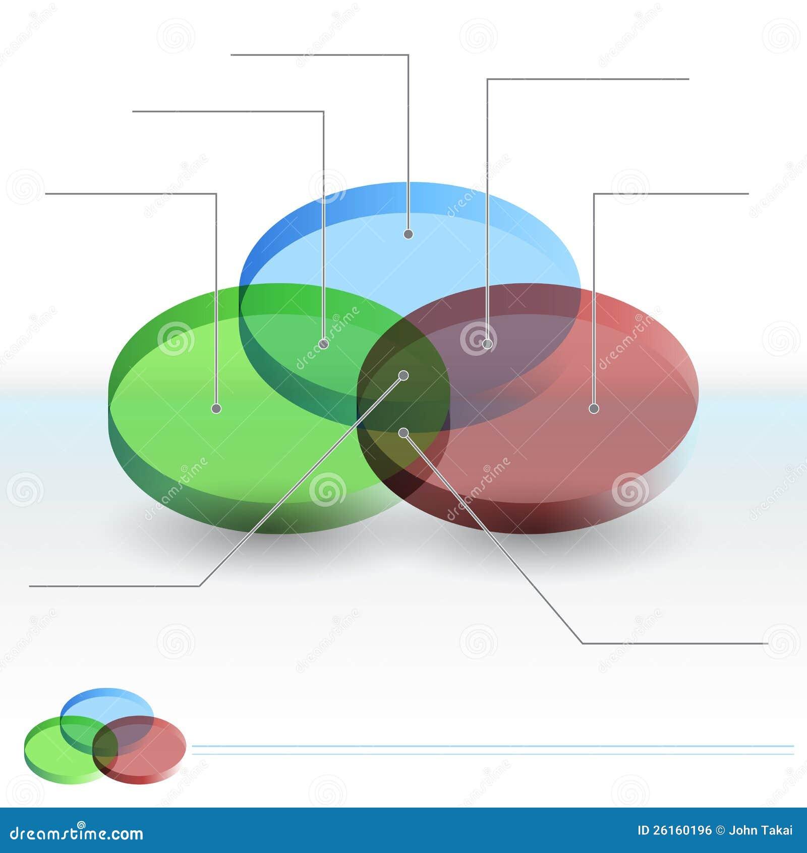 Secciones del diagrama de 3d venn ilustracin del vector secciones del diagrama de 3d venn pooptronica
