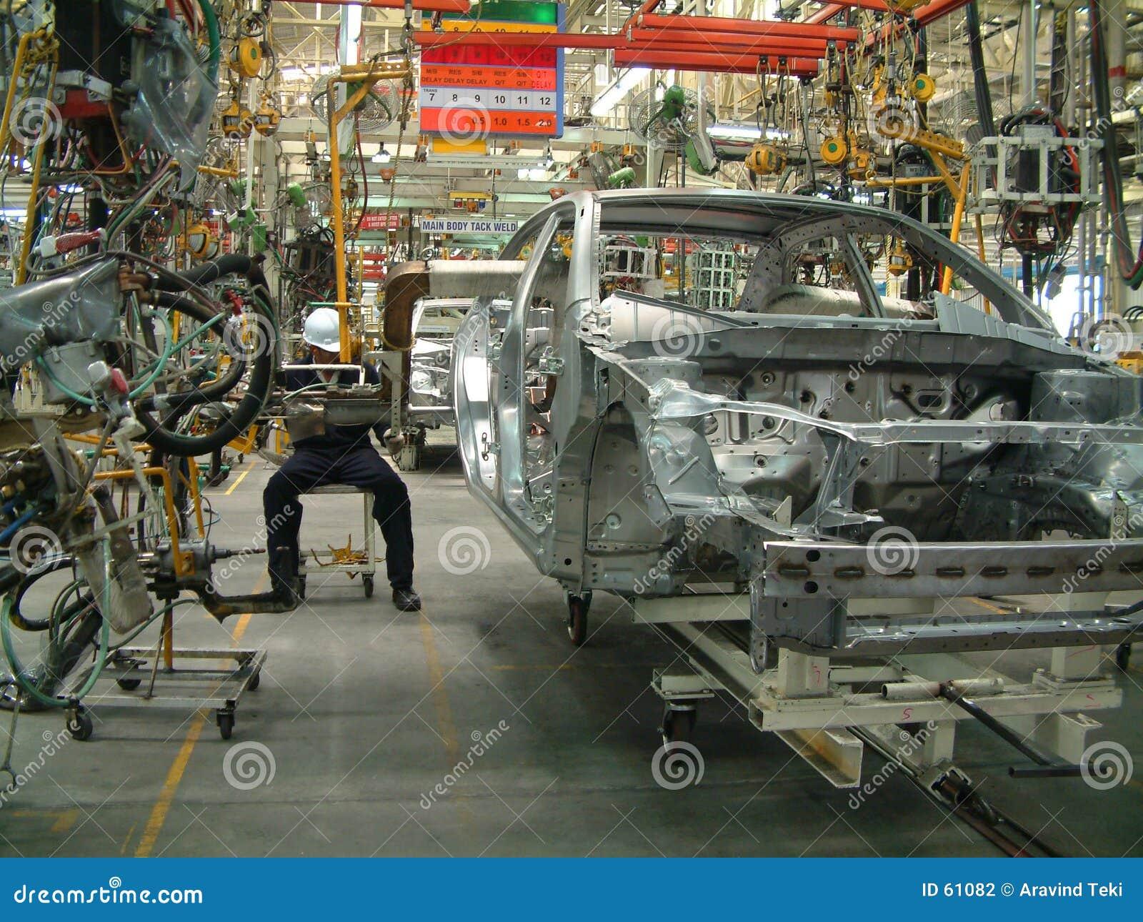 Sector automóvel