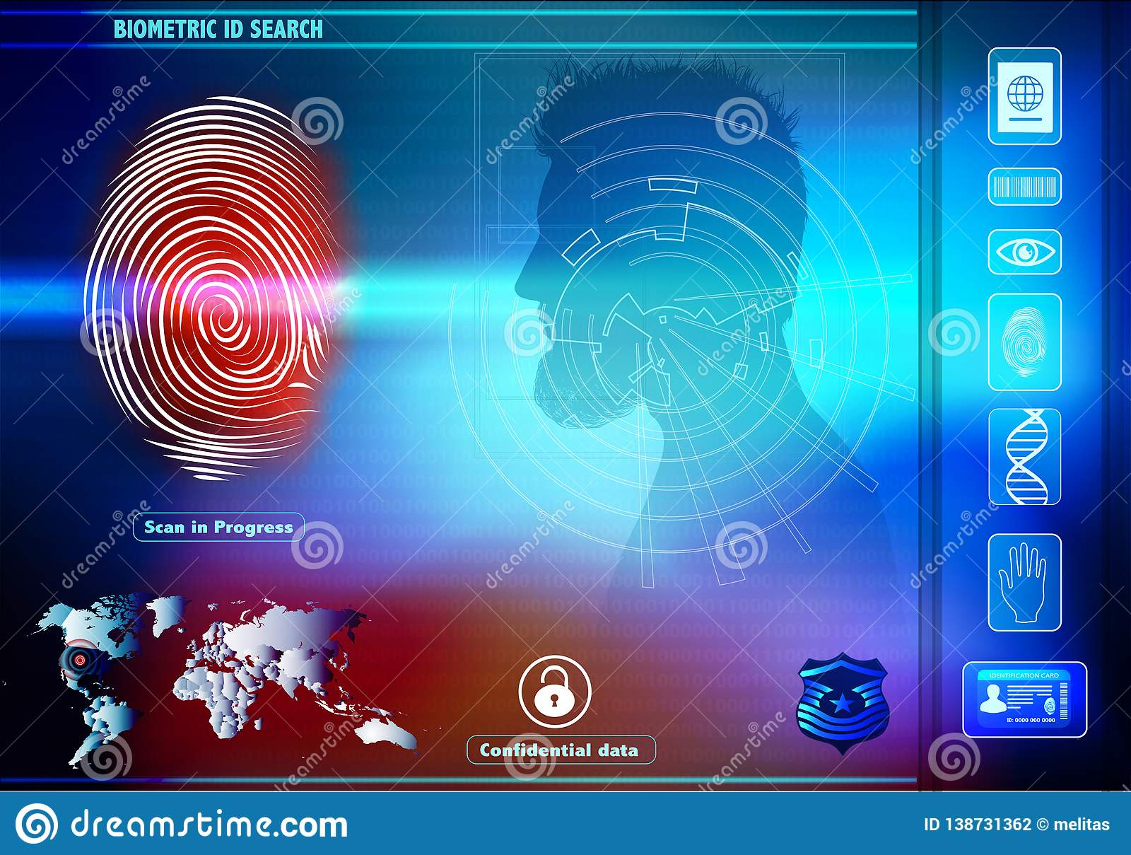 Security Data Access With Human Biometric Identification