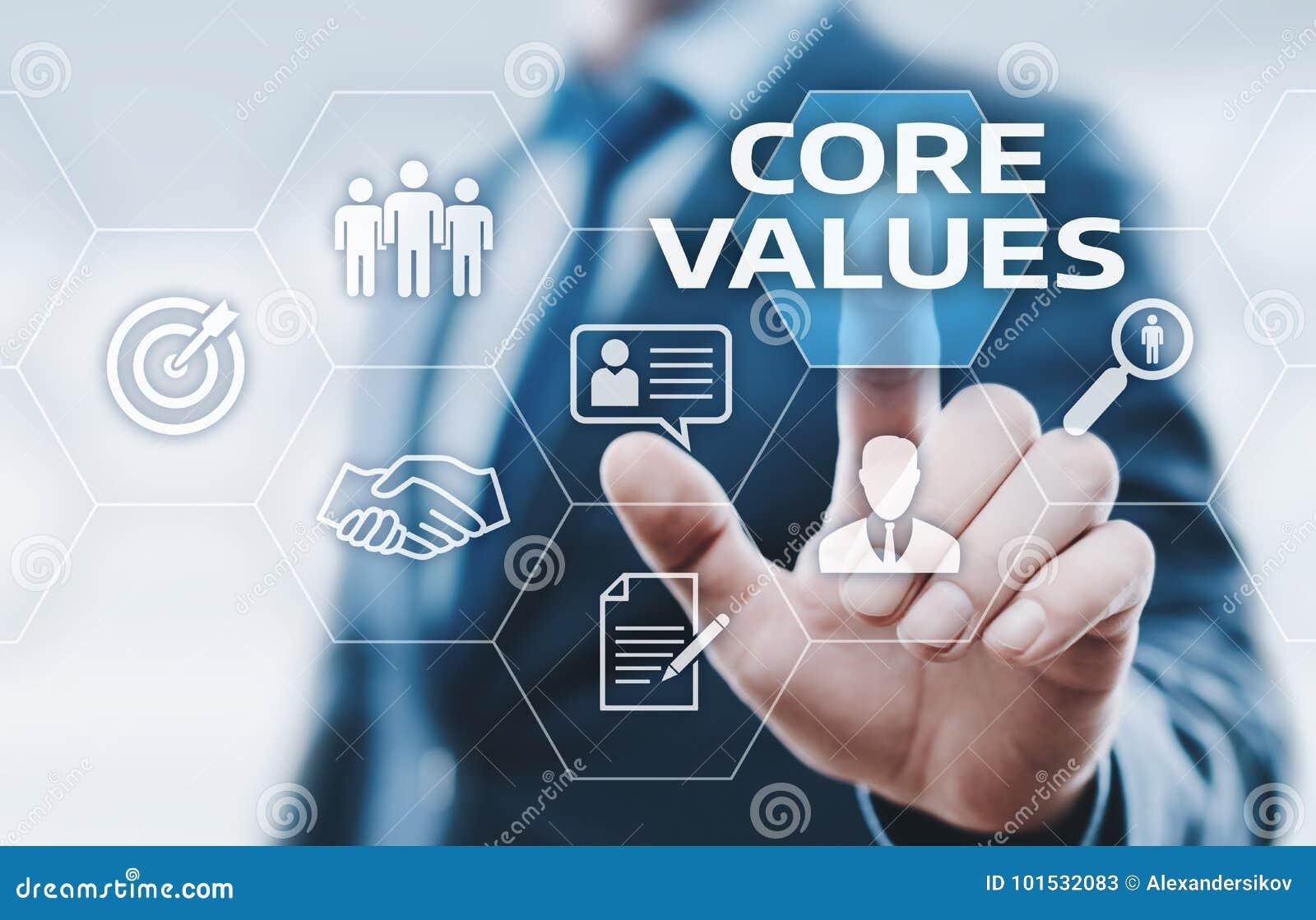 Sedno Ceni Odpowiedzialności Etyki Cele Firma pojęcie