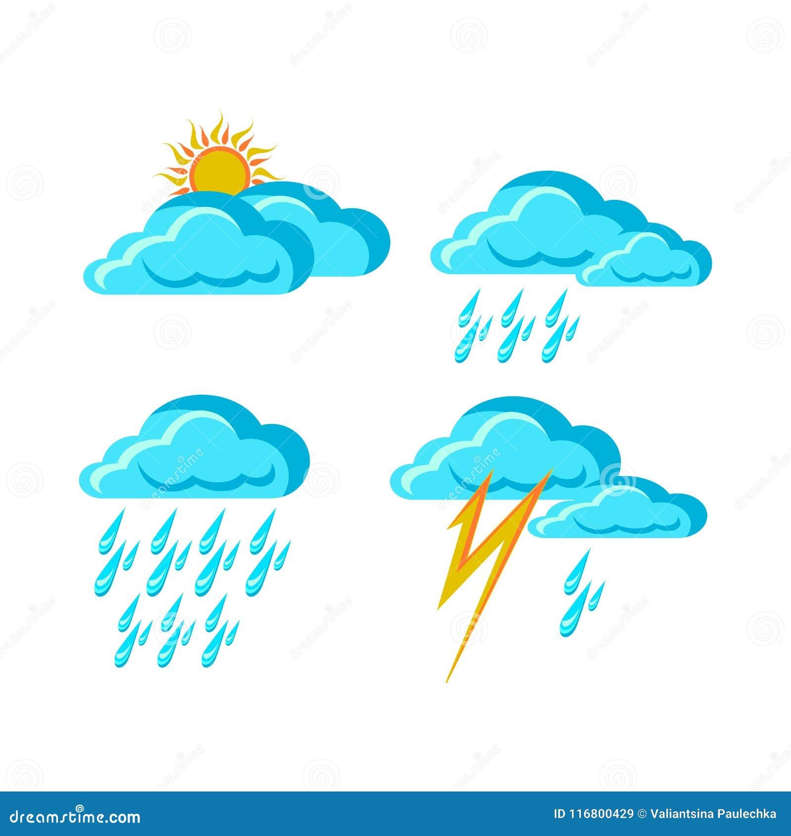 Segni di previsioni del tempo