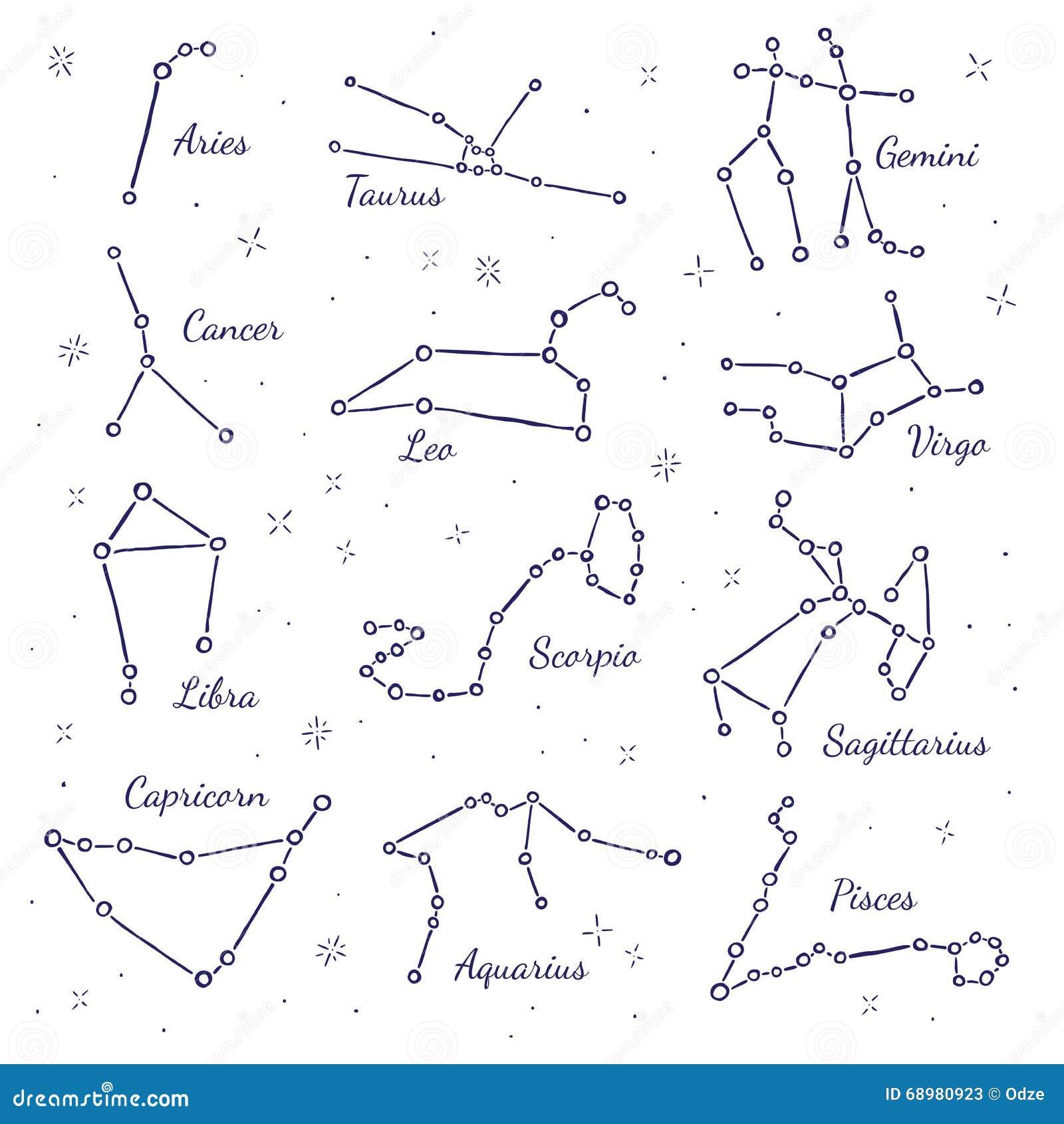 Segni Zodiacali Delle Costellazioni Illustrazione