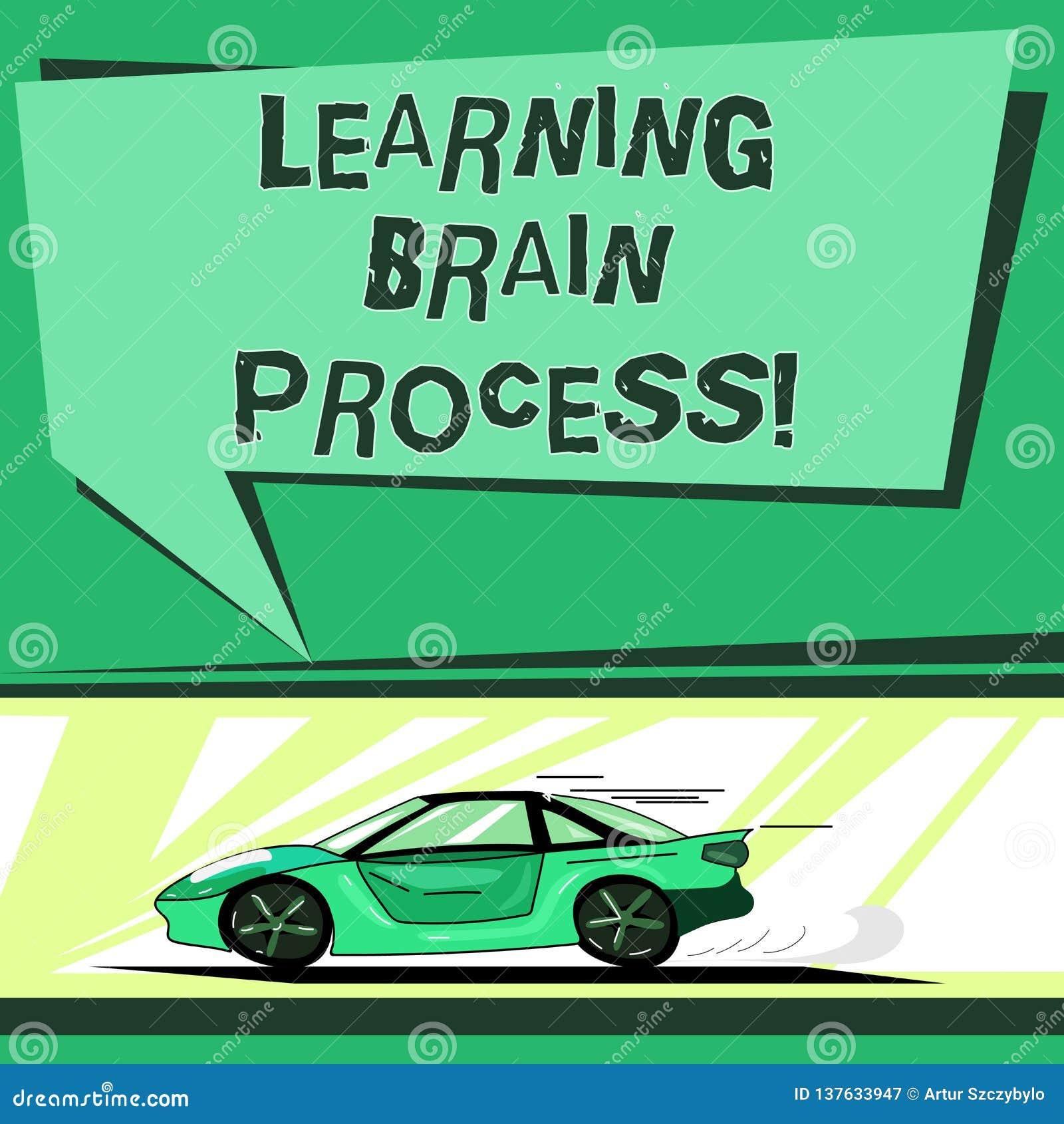 Segno del testo che mostra imparando Brain Process Foto concettuale che acquista la nuova o automobile attuale di modificazione d