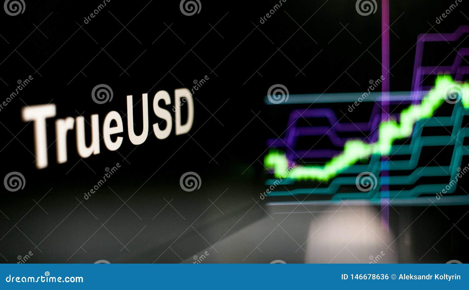Segno di TrueUSD Cryptocurrency Il comportamento degli scambi di cryptocurrency, concetto Tecnologie finanziarie moderne