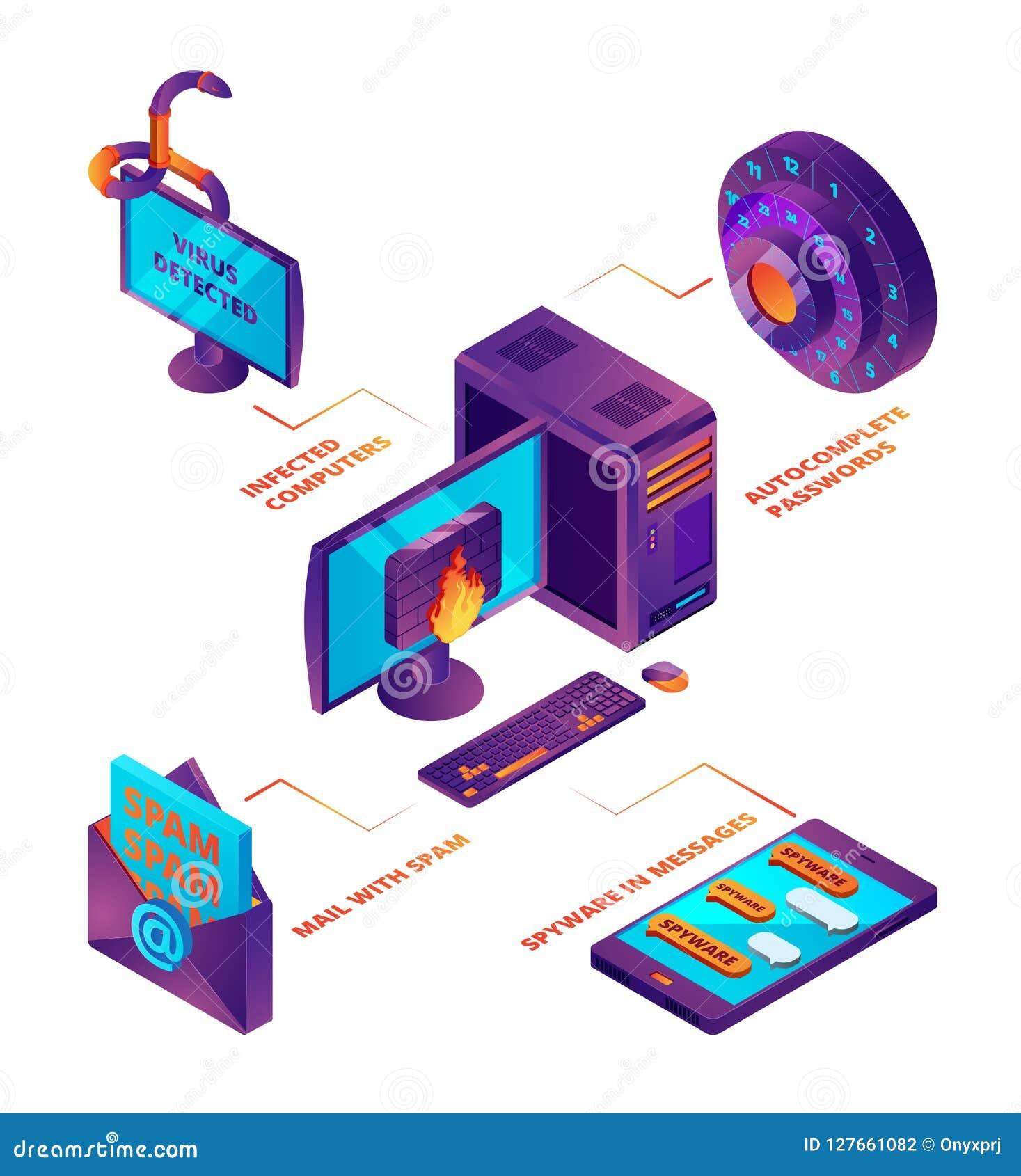 Segurança 3d do Cyber Do antivirus sem fio em linha do guarda-fogo da conexão da segurança da proteção de transferência da Web nu