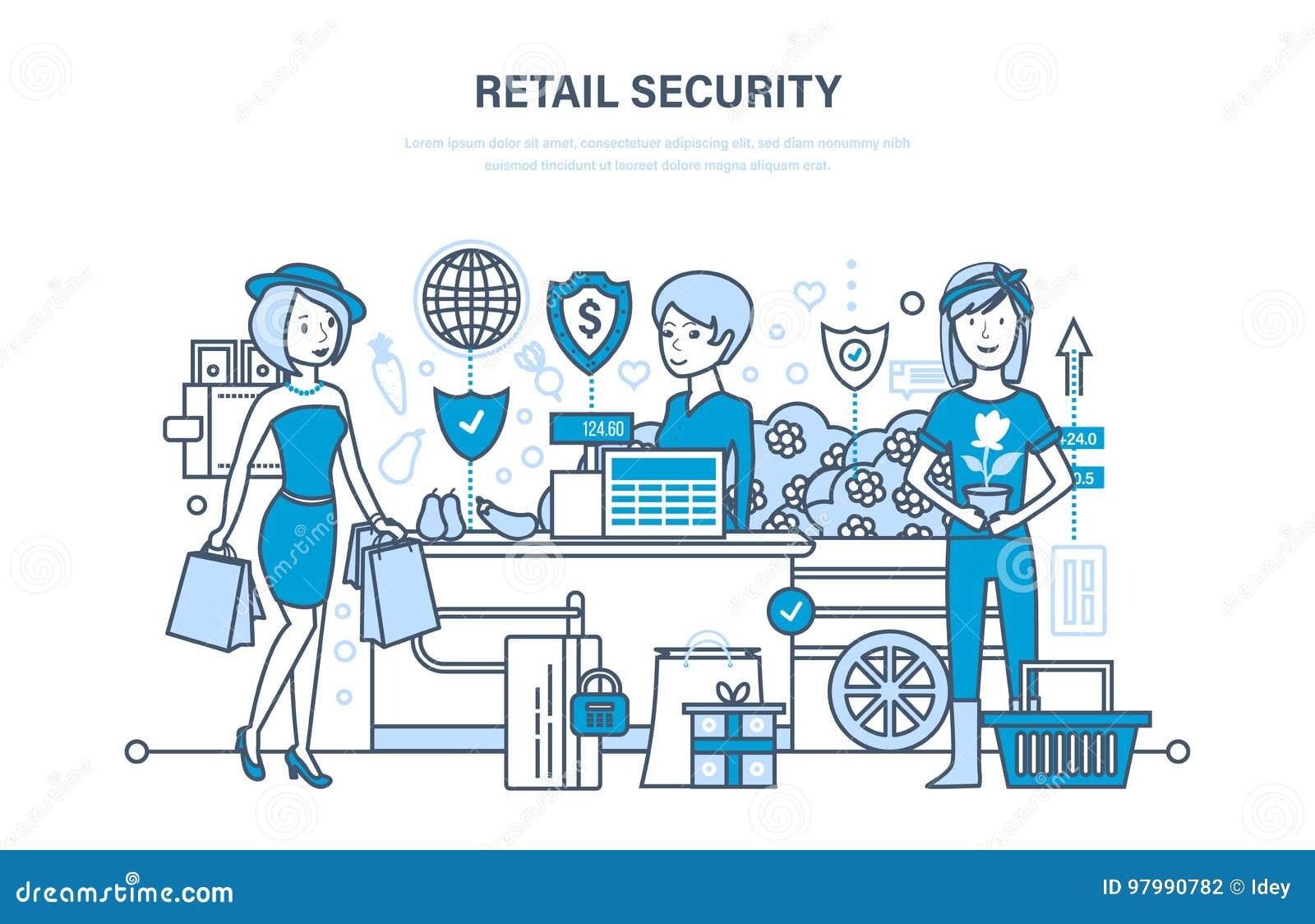 Seguridad Al Por Menor Haciendo Compras, El Sistema El Ordenar En ...