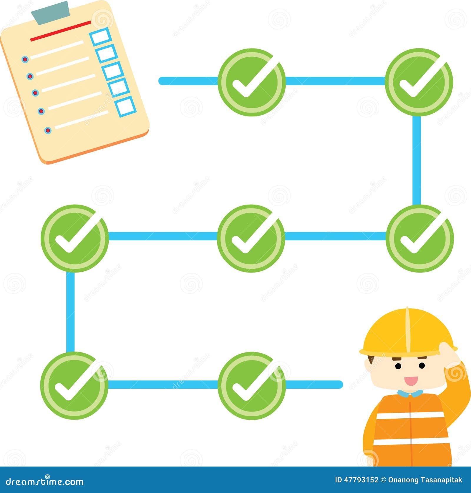 Seguridad De La Lista De Verificación Ilustración del Vector ...