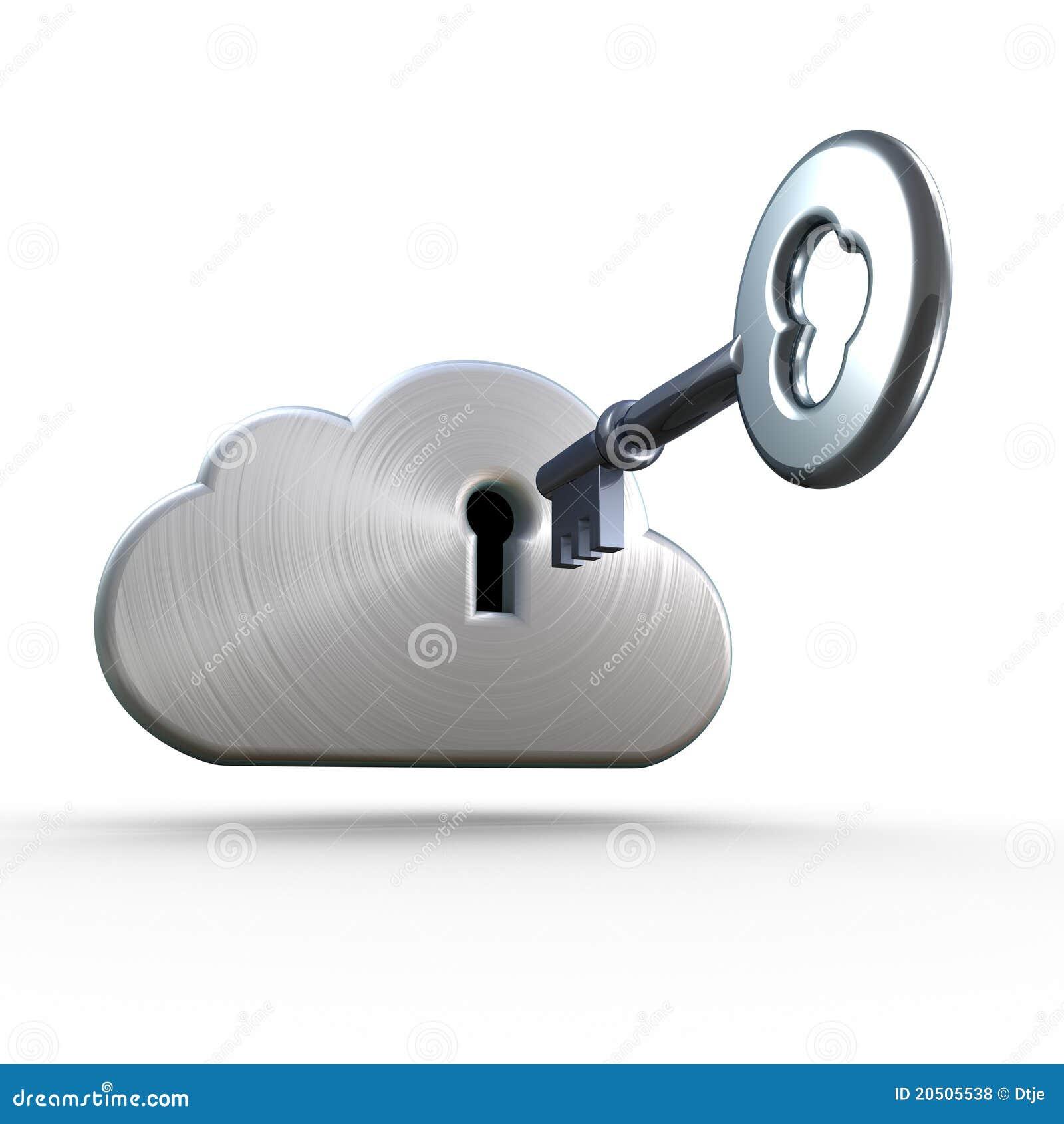 Seguridad y criptología computacionales de la nube