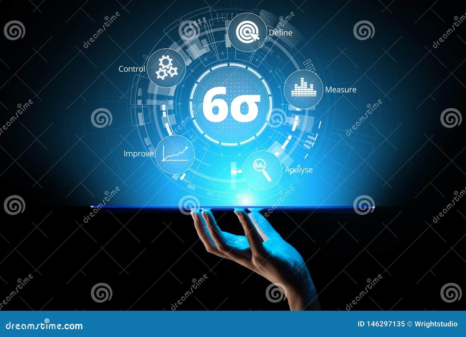 Seis conceitos industriais do neg?cio do controle da qualidade da tecnologia da inova??o do sigma DMAIC