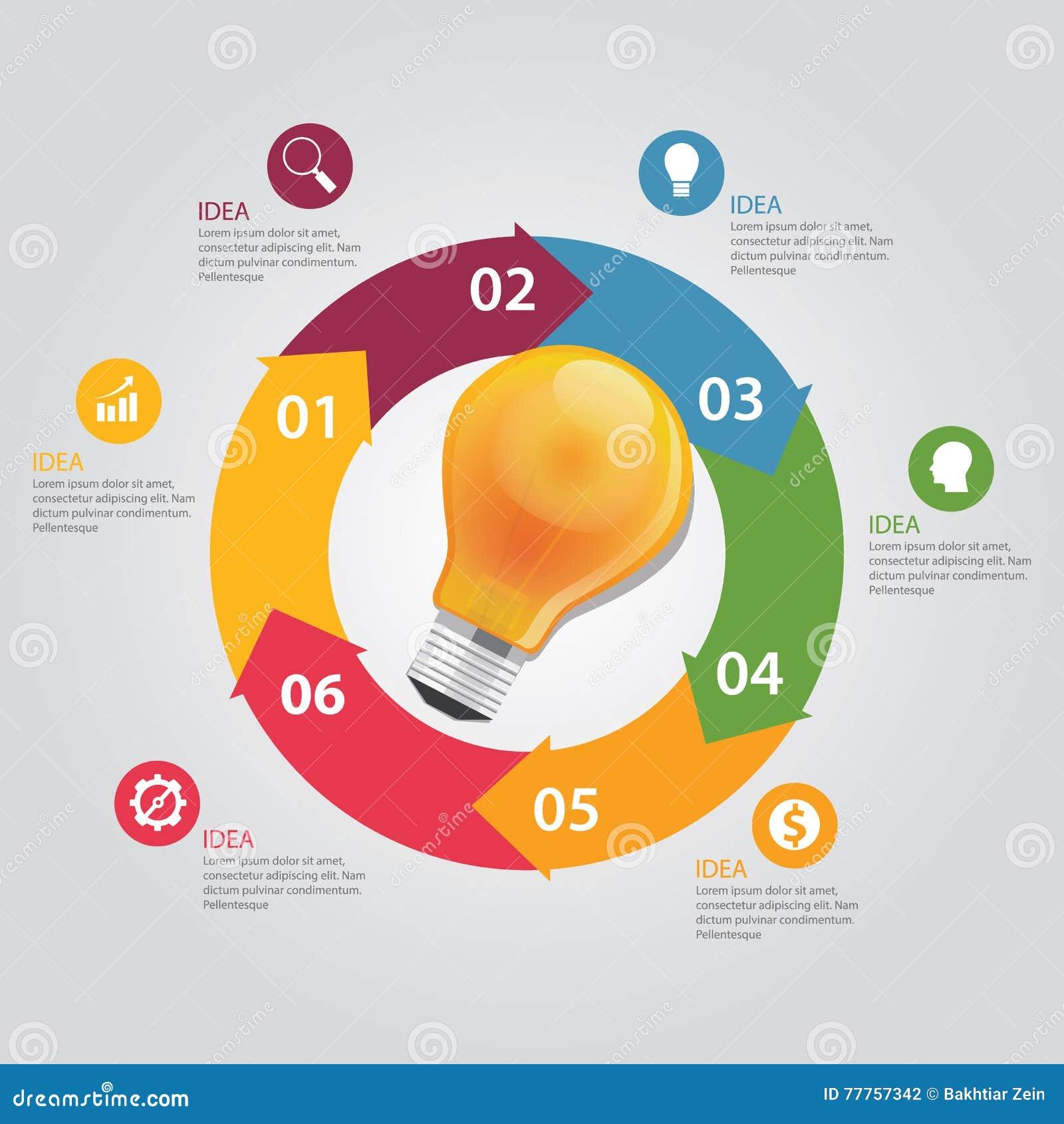 Seis 6 elementos del negocio gráfico del bulbo del vector del círculo de la carta de la información de la idea brillan