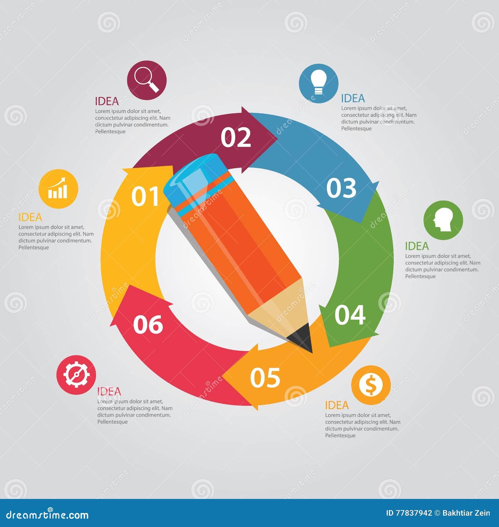 Seis 6 pasos circundan flujo de trabajo circular de la presentación de la educación del lápiz de la flecha