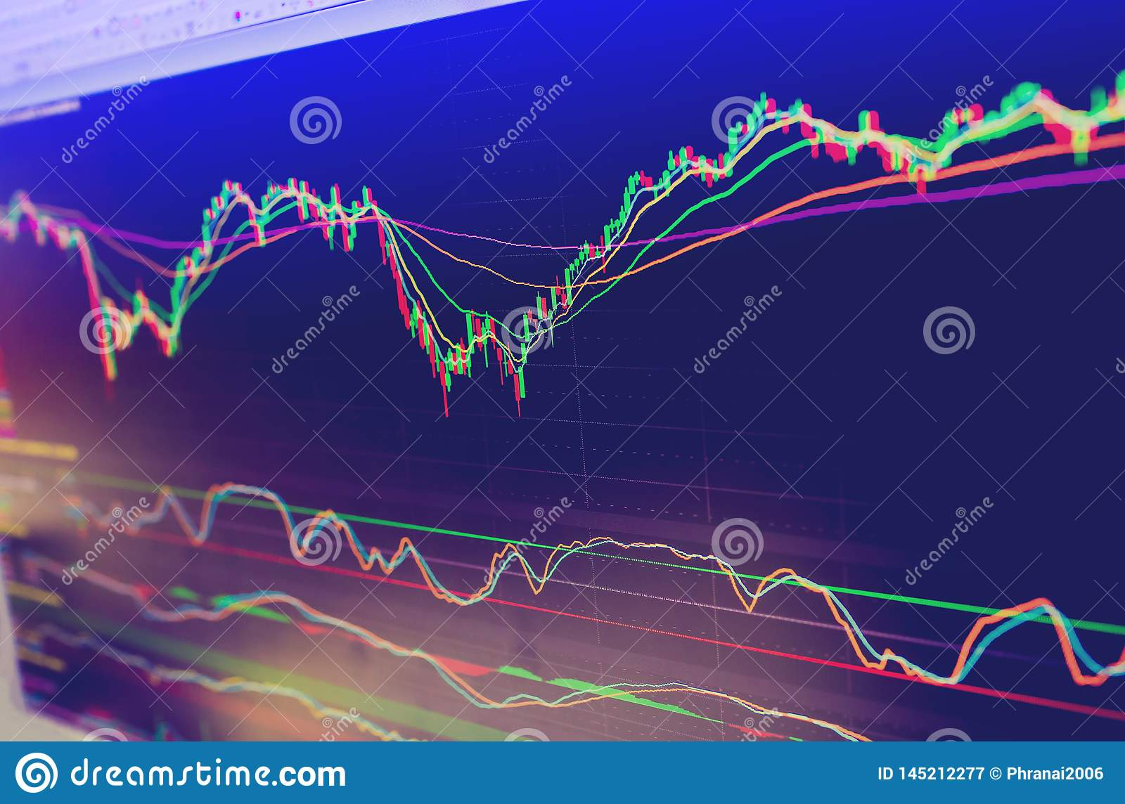 Selective focus of Business graph charts of financial instruments with various type of indicators combine