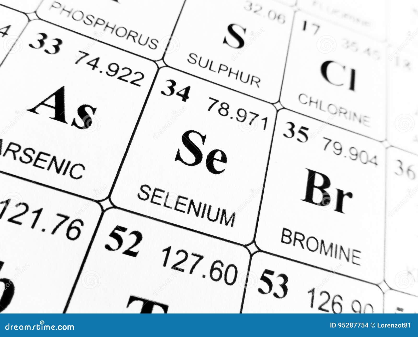 Selenio en la tabla peridica de los elementos foto de archivo download selenio en la tabla peridica de los elementos foto de archivo imagen de nmero urtaz Choice Image