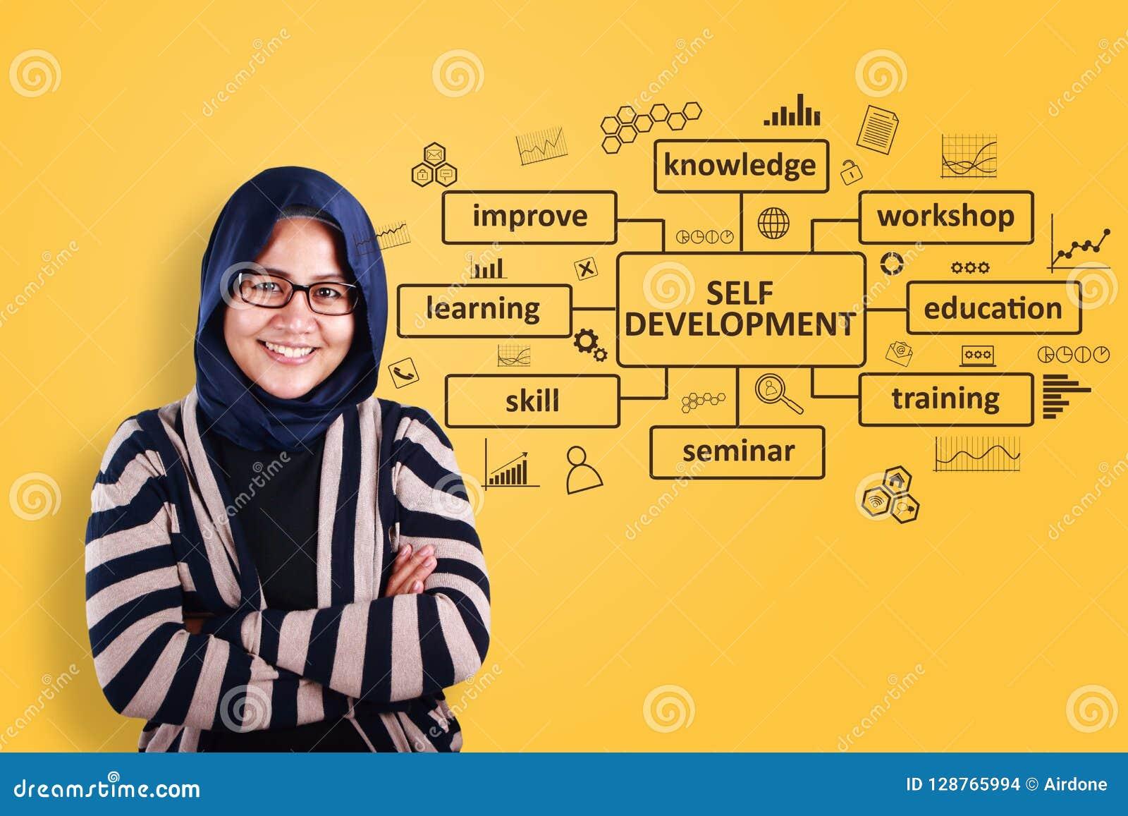 Self Development, Motivational Words Quotes Concept Stock Photo