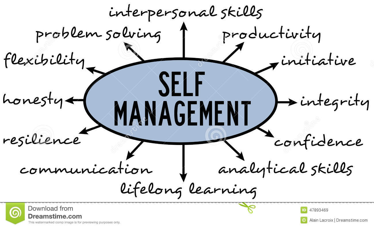 ways promoting efficiency in a business essay Is a significant role for businesses to play in reducing the waste that we  this  paper deals specifically with waste management but you  energy labelling and  energy efficient design:  management hierarchy to promote the strategic and.