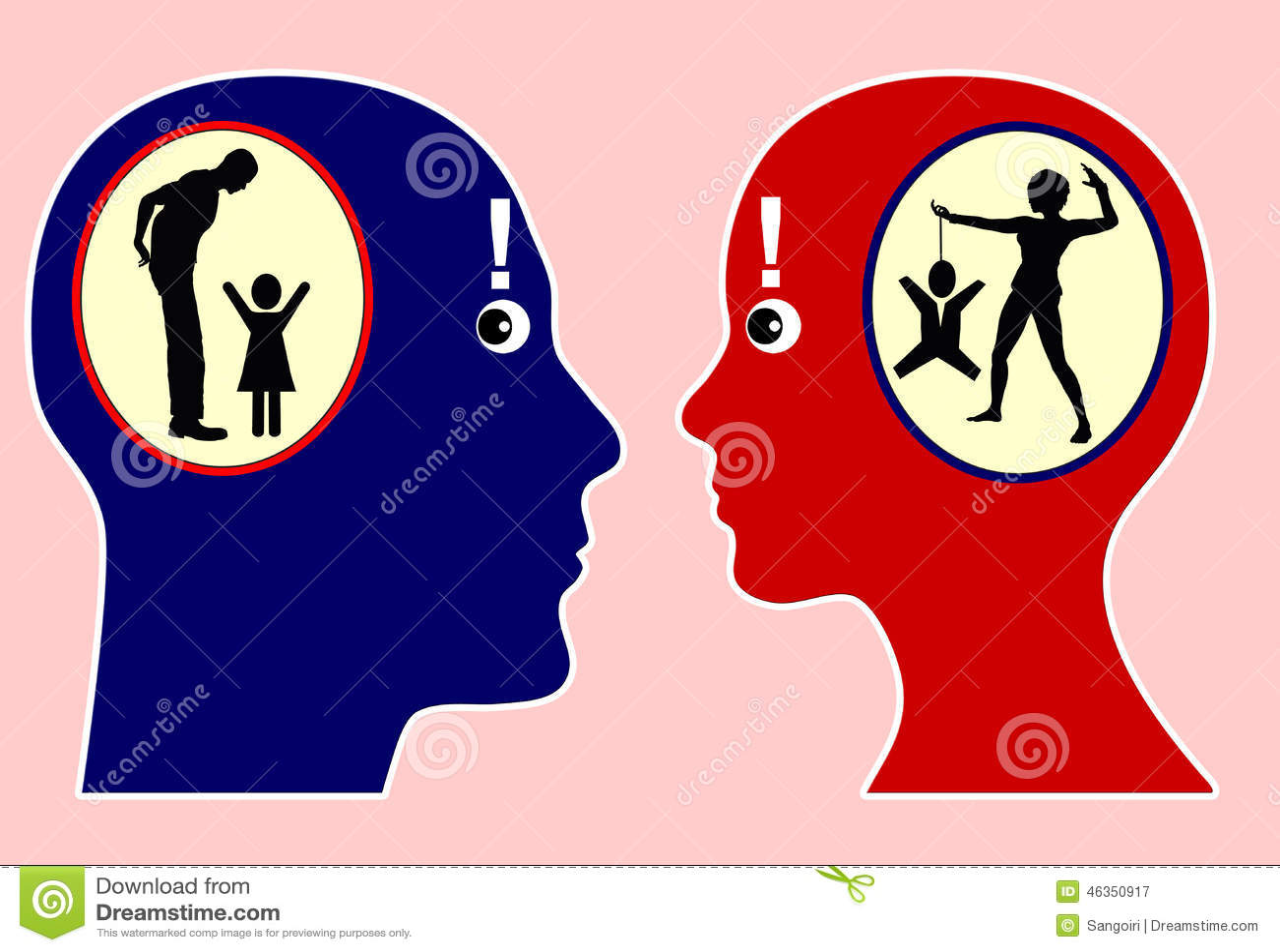 Self-Perception Theory (Bem)