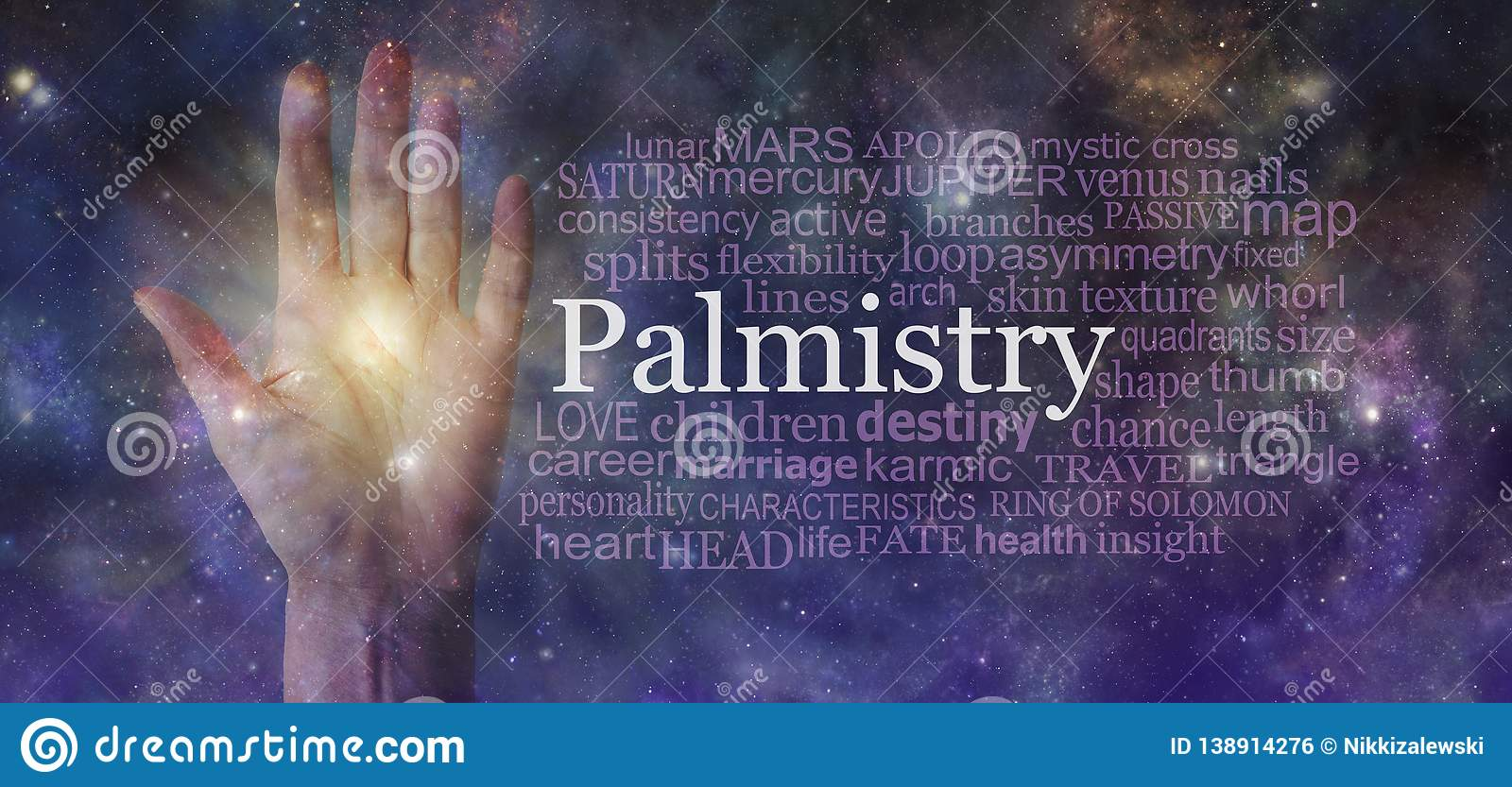 Mystical Palm Reading Word Tag Cloud Background Stock Photo - Image