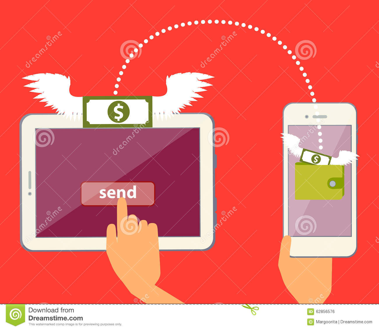 How to send money online, on mobile or in person