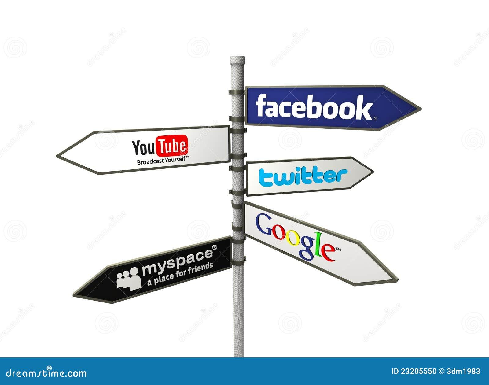 Sens sociaux de réseau